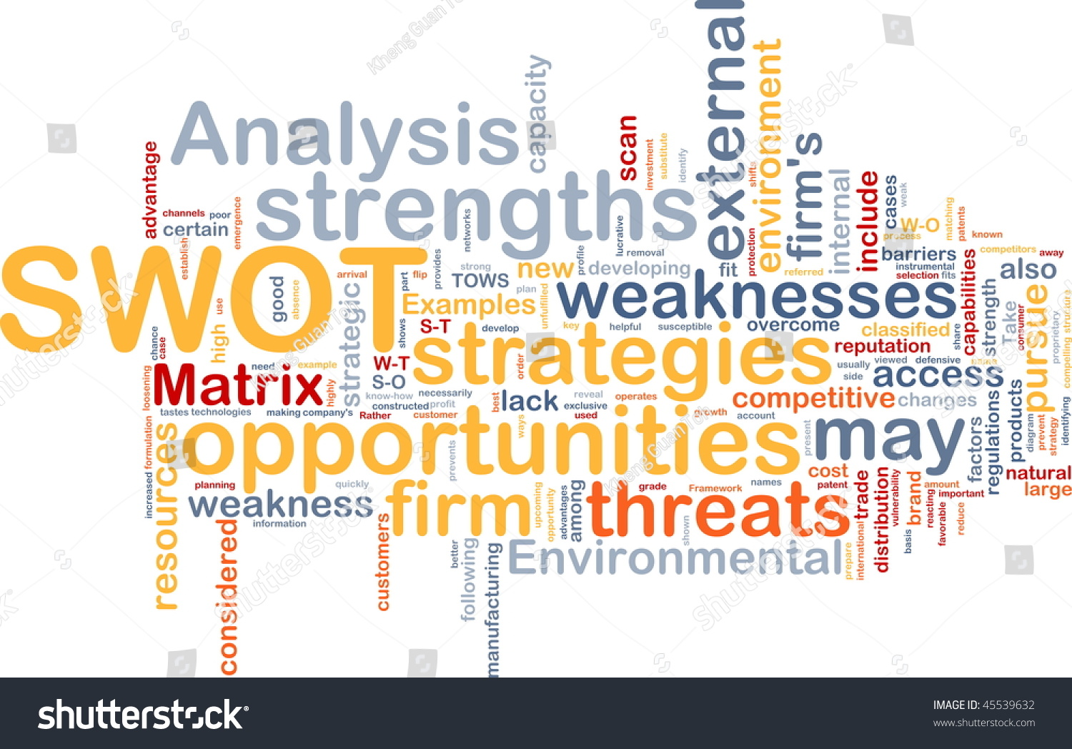 the background and concept of swot analysis Swot analysis template found in: swot analysis this ppt icon slide contains the concept of swot analysis content of slide background easily.