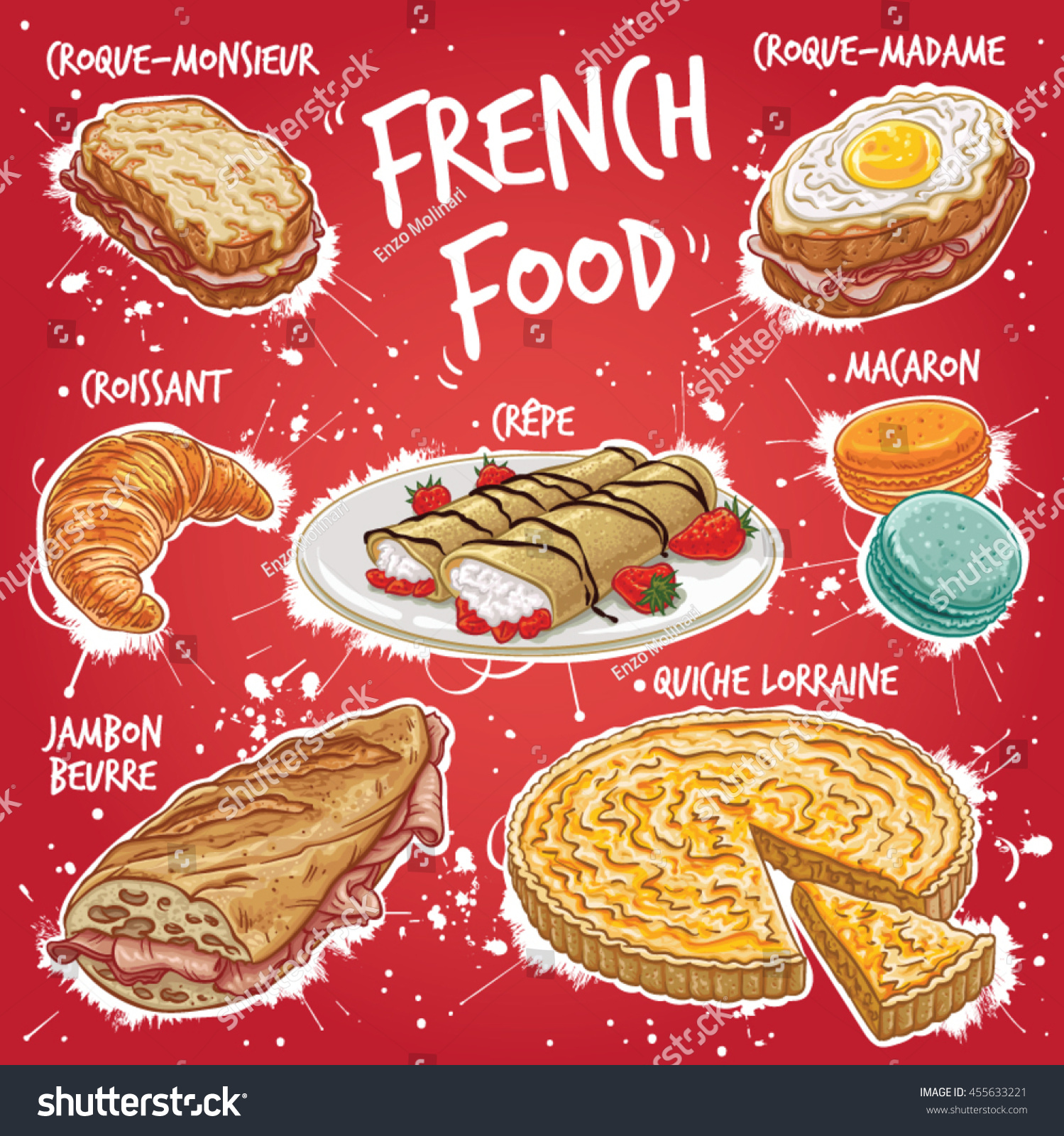 Hand drawn vector illustration 7 popular stock vector for All about french cuisine