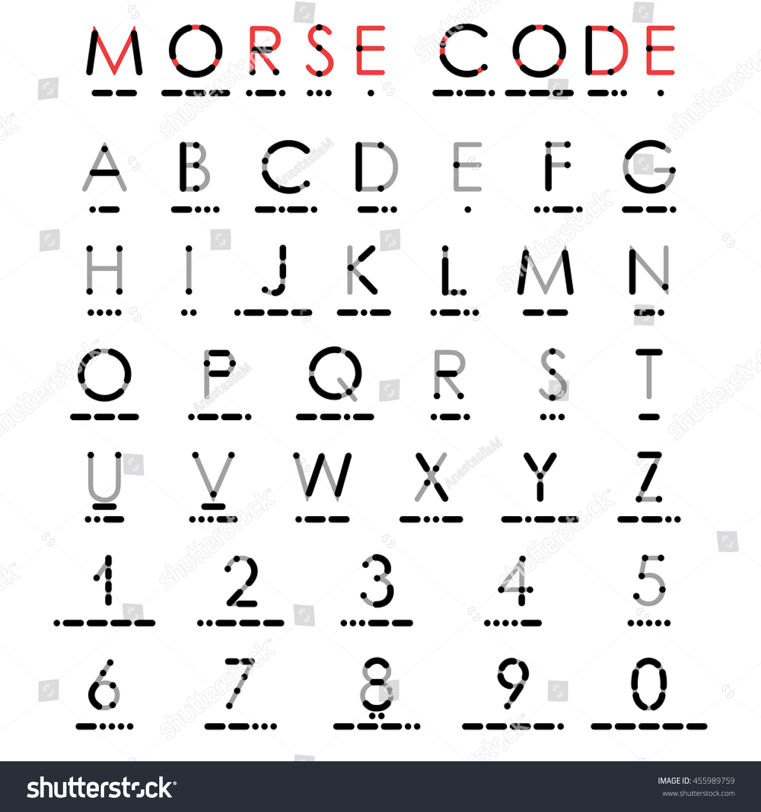 Latin alphabet numerals international morse code stock latin alphabet and numerals in international morse code visual presentation of use dots and dashes buycottarizona Choice Image