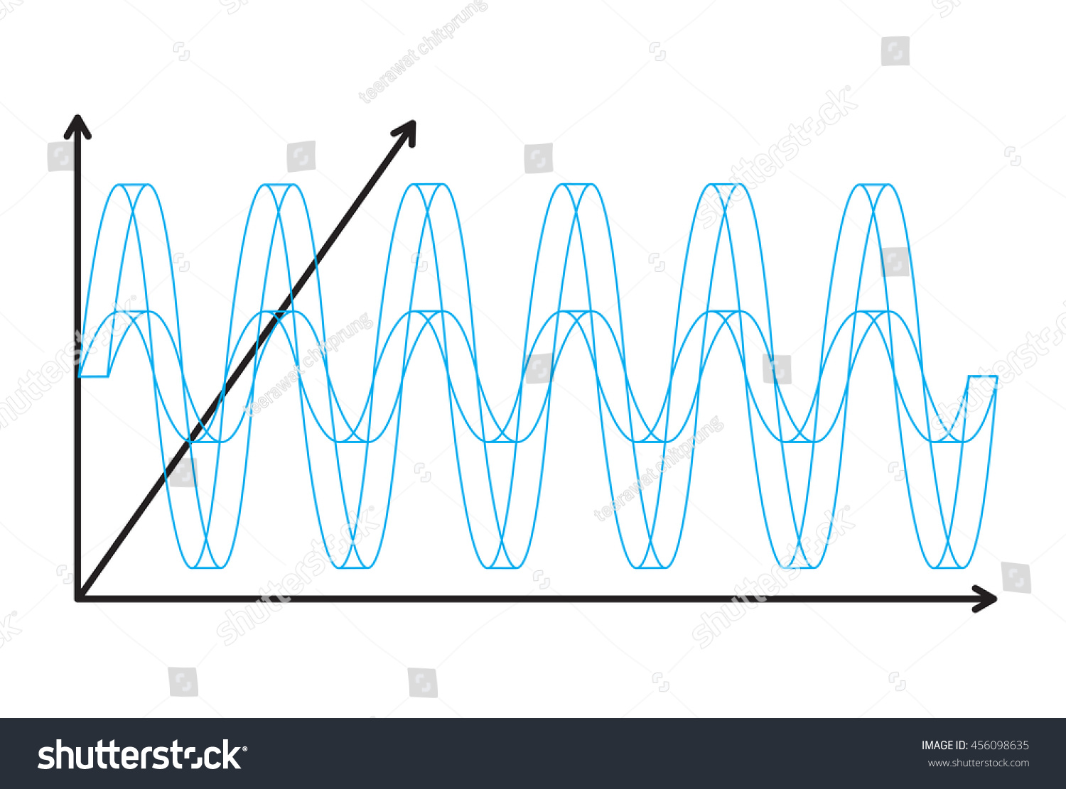 Sine wave signal graph vector illustration stock vector 456098635 sine wave signal graph vector illustration stock vector 456098635 shutterstock ccuart Images