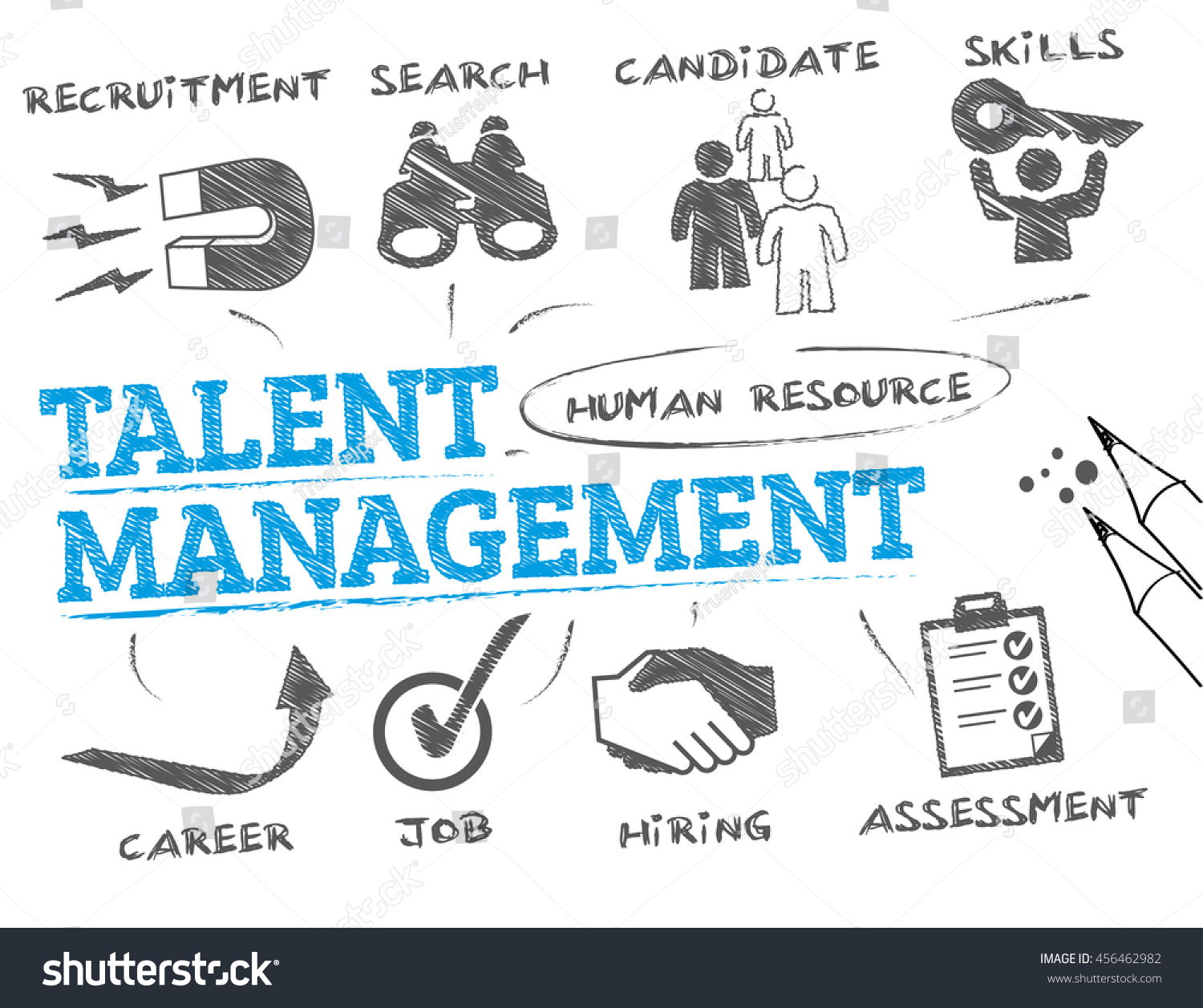 Talent Management Chart Keyword Icons Vector Stock Vector