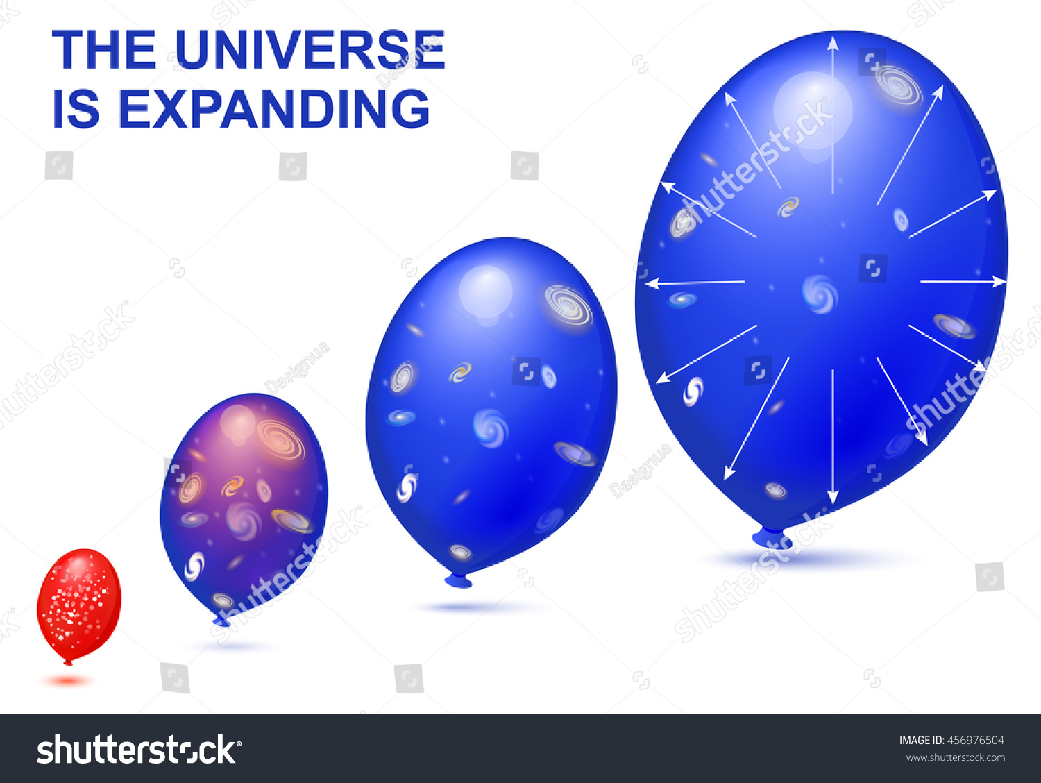 balloons demonstrates geometry expanding universe diagram flow diagram of the big bang theory flow diagram of the big bang theory flow diagram of the big bang theory flow diagram of the big bang theory