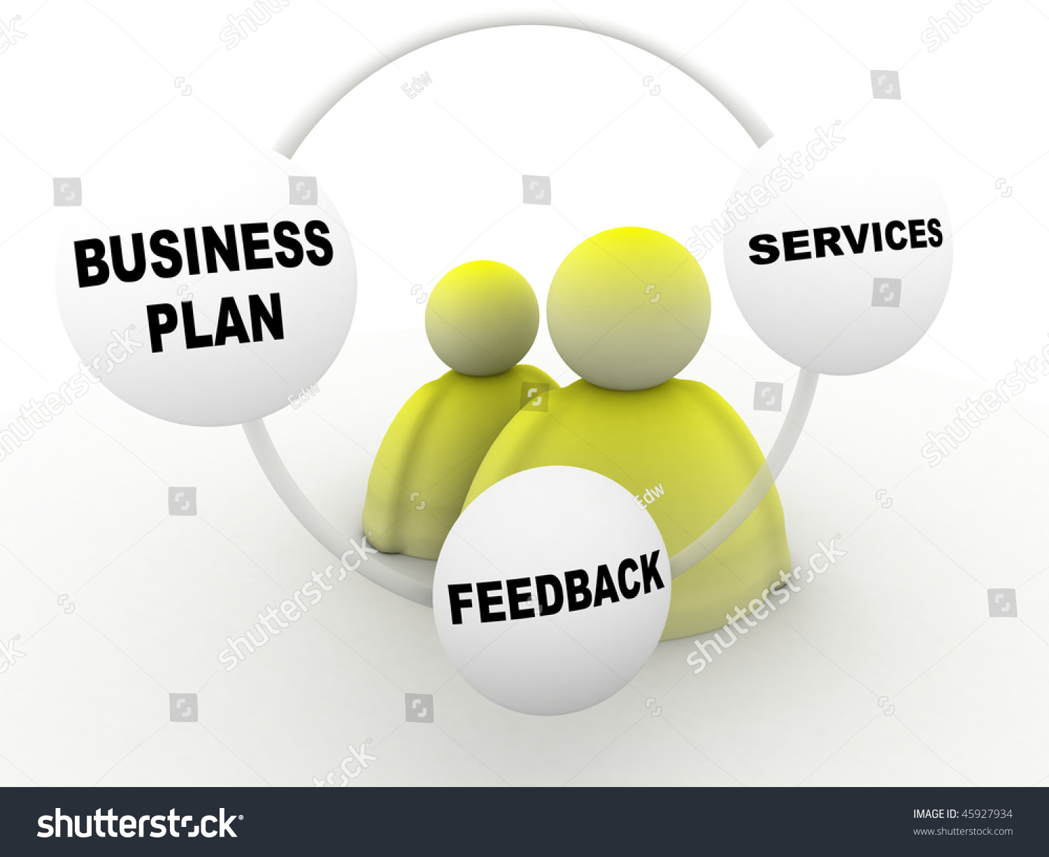 sign business plan