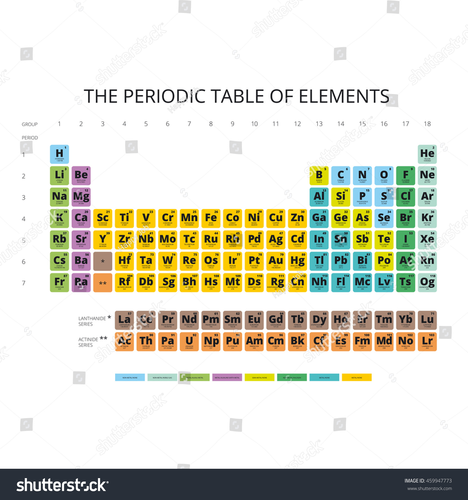 Periodic Table Elements Symbol Atomic Number Complete Stock Vector