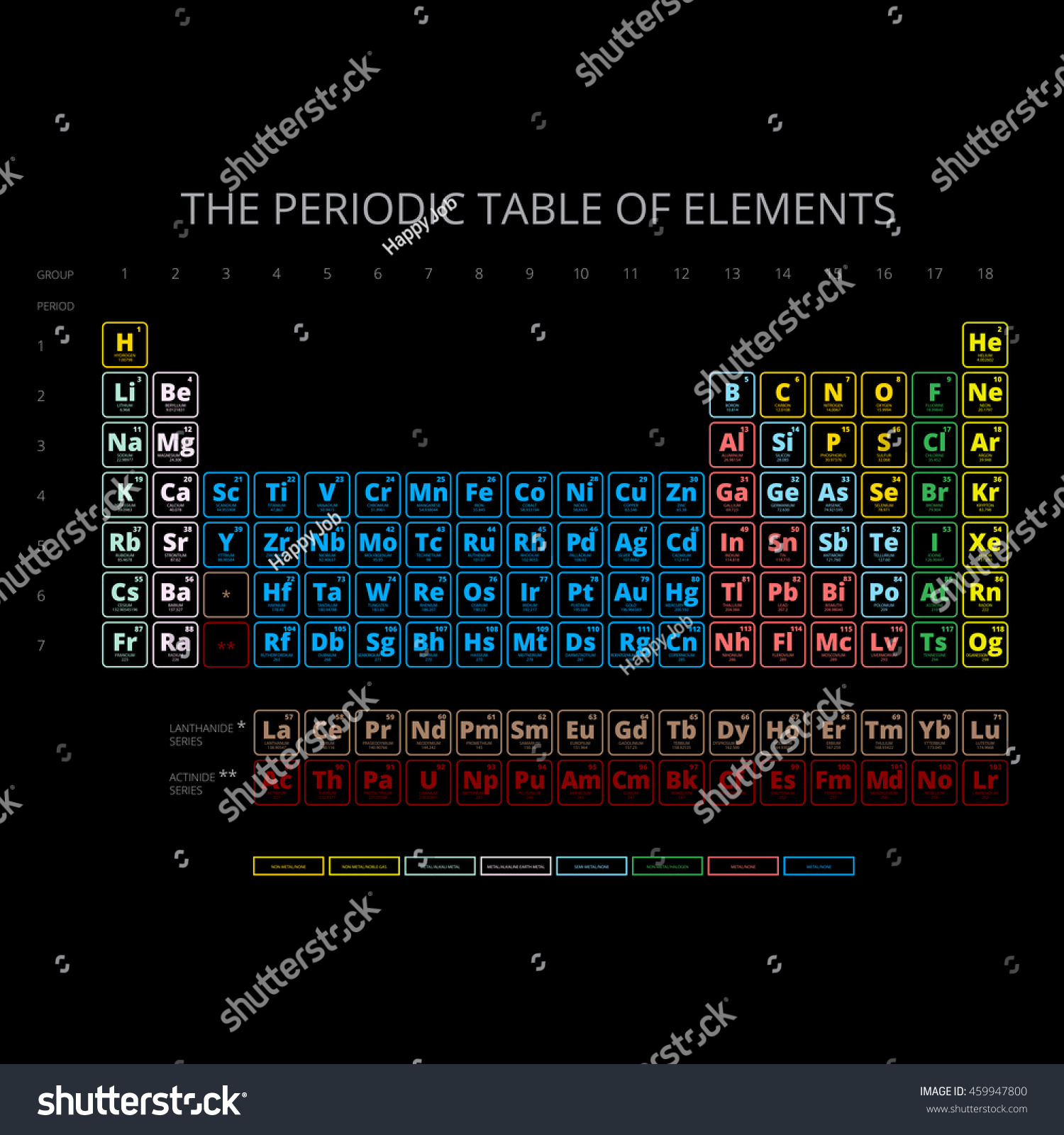 Periodic table elements symbol atomic number complete stock vector periodic table of the elements with symbol and atomic numberplete periodic table chemistry urtaz Choice Image