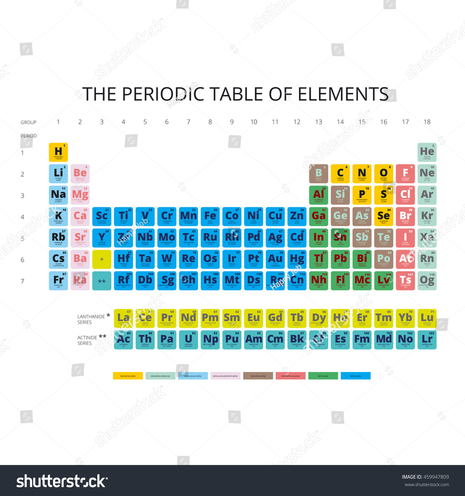 Periodic table elements symbol atomic numbercomplete stock vector periodic table of the elements with symbol and atomic numberplete periodic table chemistry biocorpaavc Images
