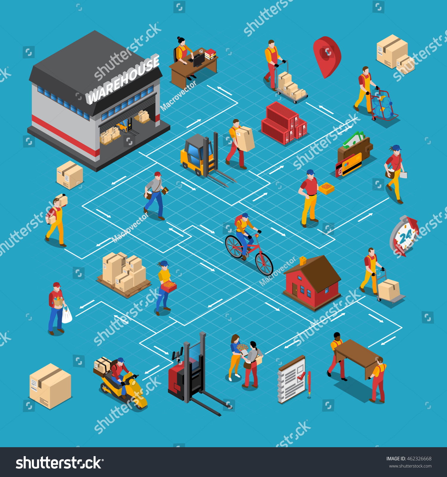 Warehouse People Isometric Flowchart Logistics Delivery Stock Vector ...