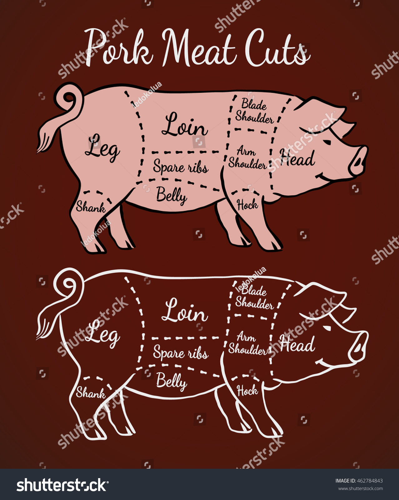 Pork Diagram Poster - Wiring Diagram •