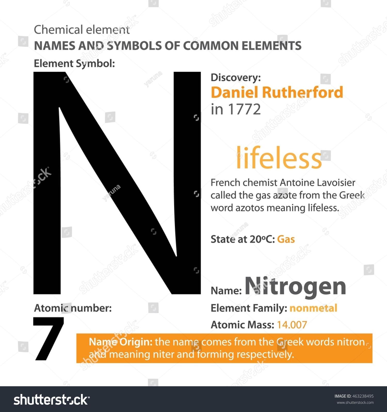 Nitrogen stock vector 463238495 shutterstock nitrogen buycottarizona