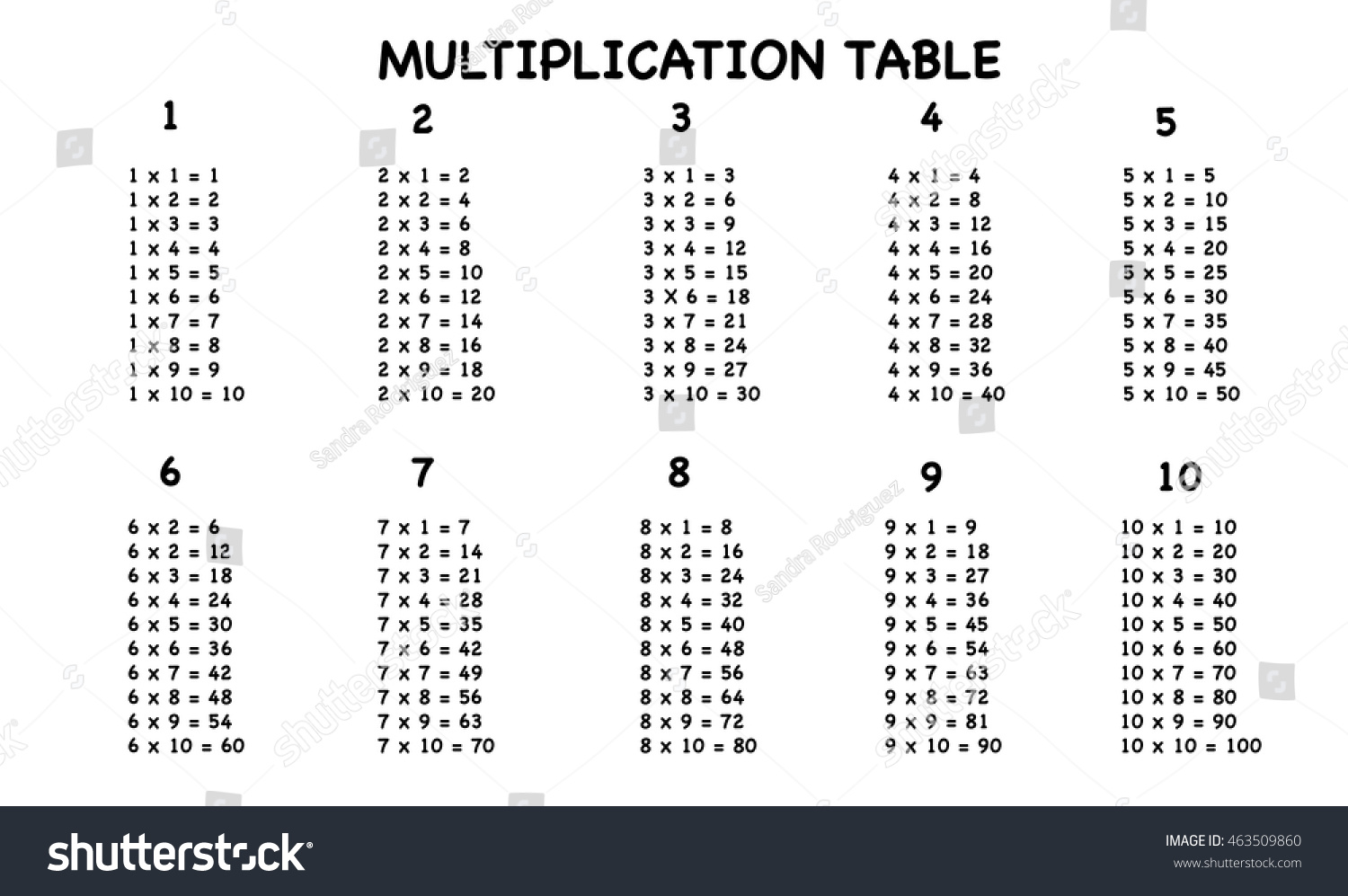Multiplication table between 1 10 educational stock illustration multiplication table between 1 to 10 as educational material for primary school level students gamestrikefo Images