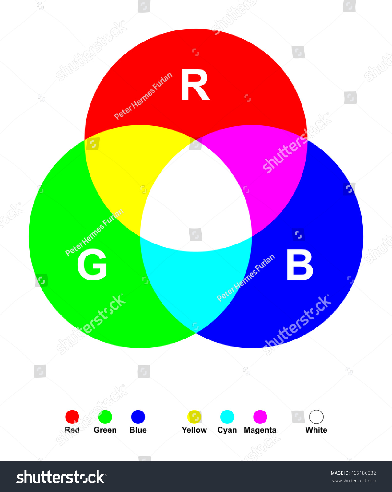 Additive color mixing three primary light stock vector 465186332 additive color mixing three primary light colors red green and blue mixed together yields geenschuldenfo Image collections