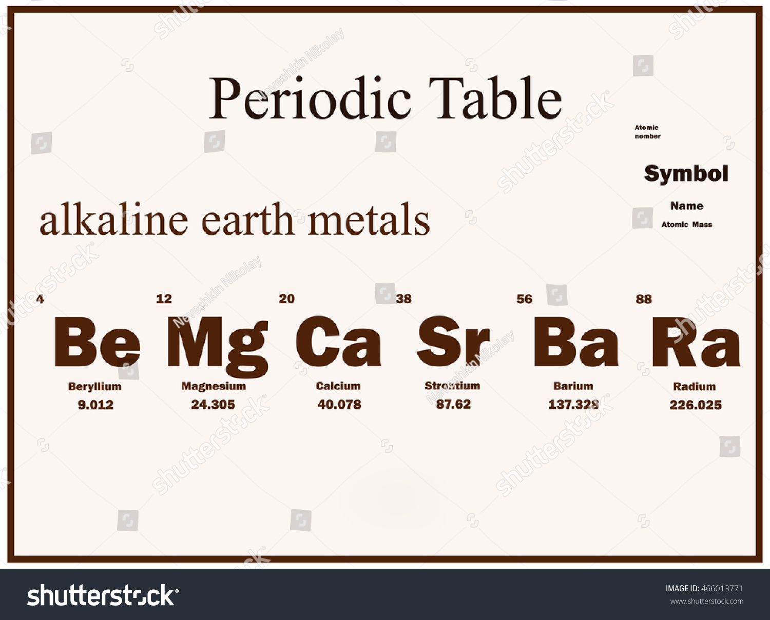 Set illustration shows periodic table alkaline stock illustration set of a illustration shows a periodic table alkaline earth metals gamestrikefo Choice Image