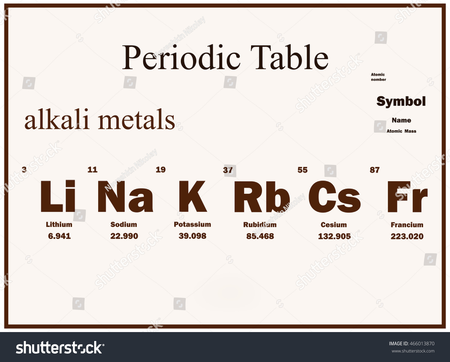 Periodic table jlab image collections periodic table images education jlab periodic table image collections periodic table periodic table jeopardy game choice image periodic table gamestrikefo Image collections