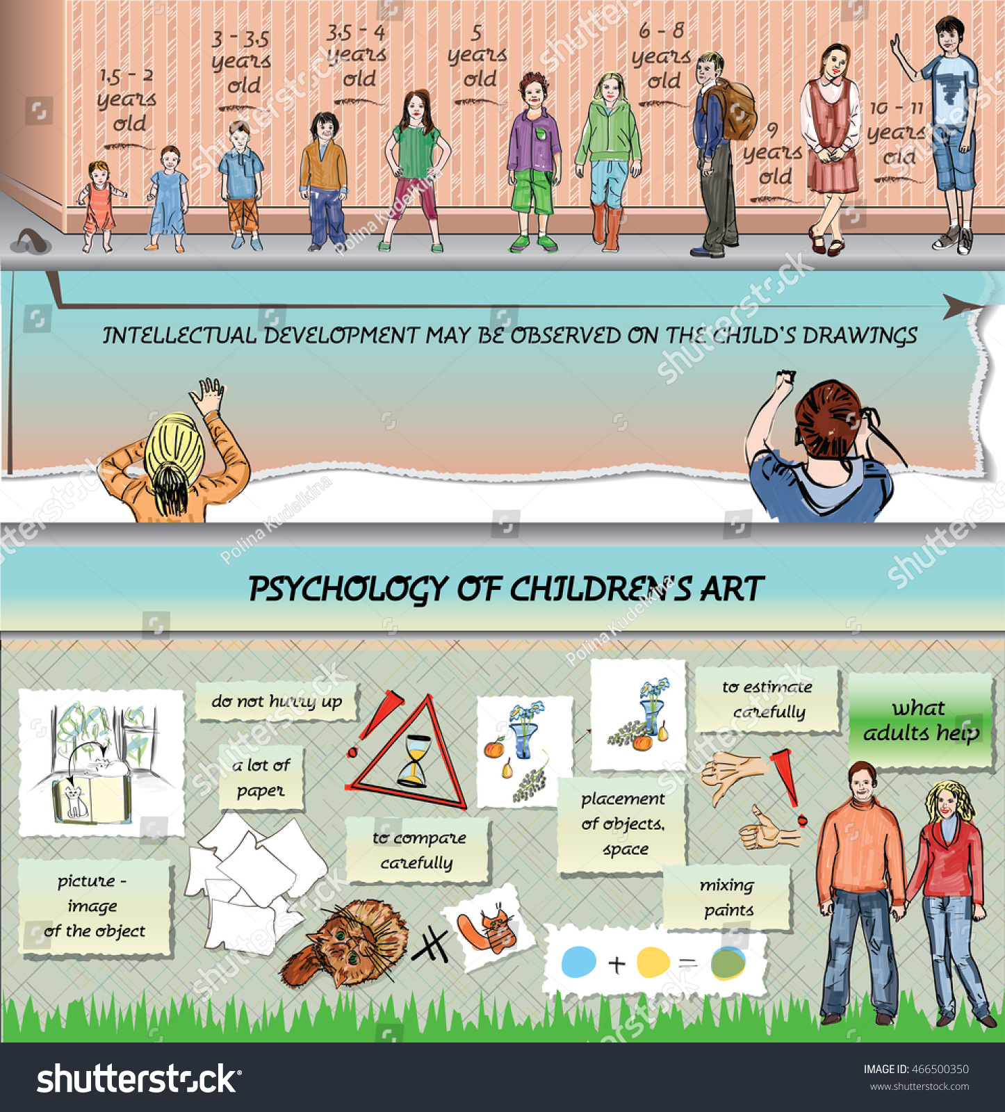 psychology and children Learn about child psychology, which focuses on the mind and behavior of  children from prenatal development through adolescence.