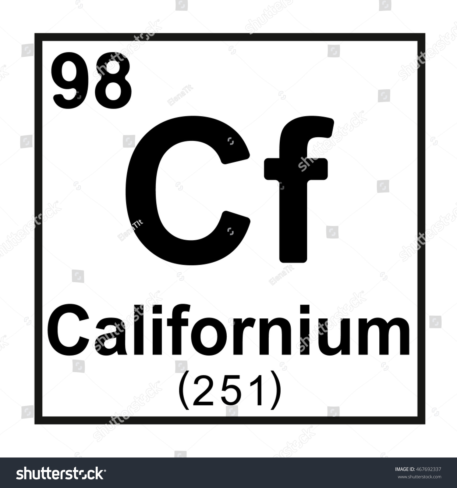 Periodic table uh gallery periodic table images californium periodic table image collections periodic table images californium periodic table image collections periodic table images gamestrikefo Image collections