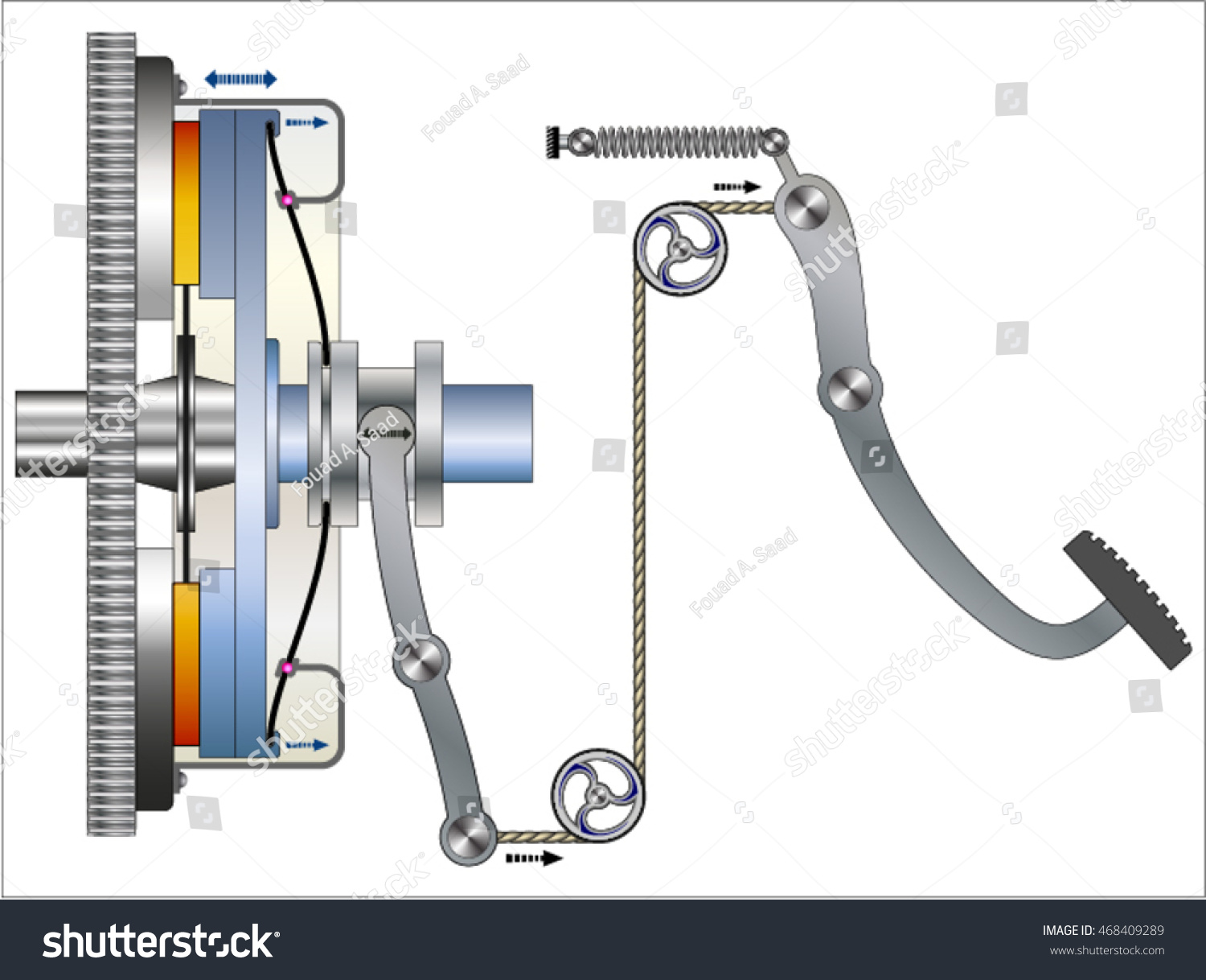 Clutch Diagram Stock Vector 468409289