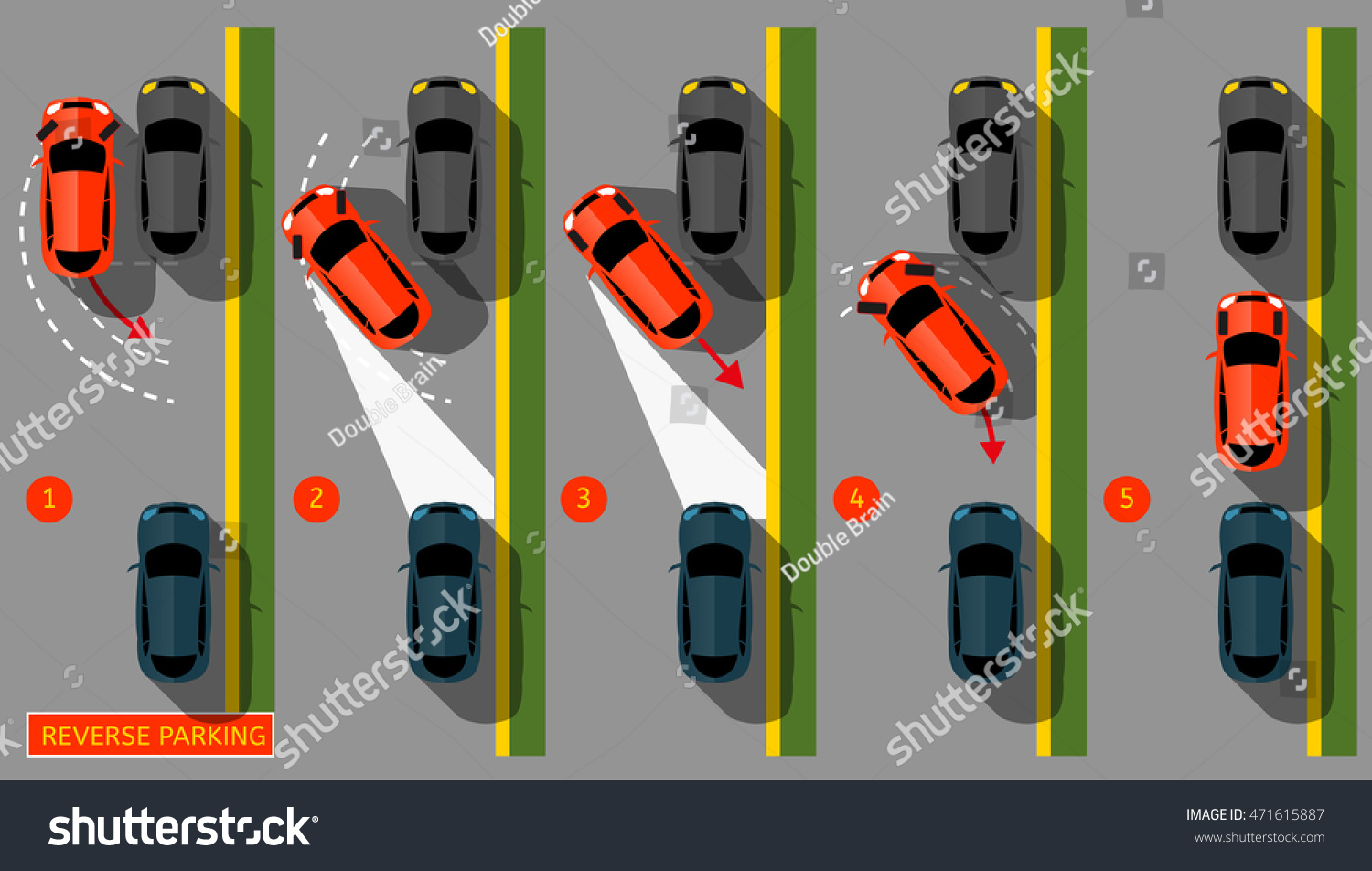 Parking in reverse between cars: the scheme. Parallel parking in reverse 73