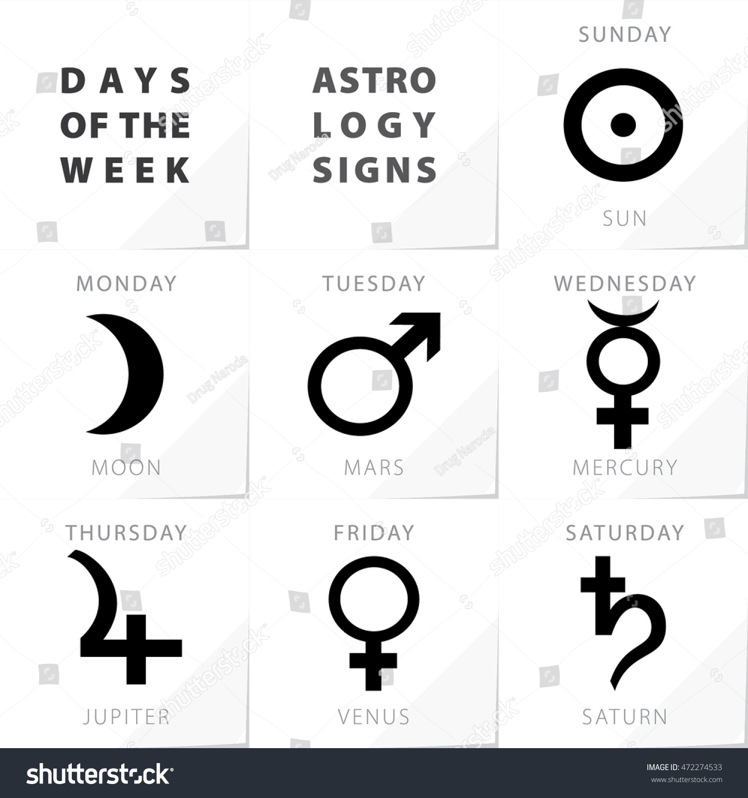 Week Days Astrology Signs Moon Mars Stock Vector Royalty Free