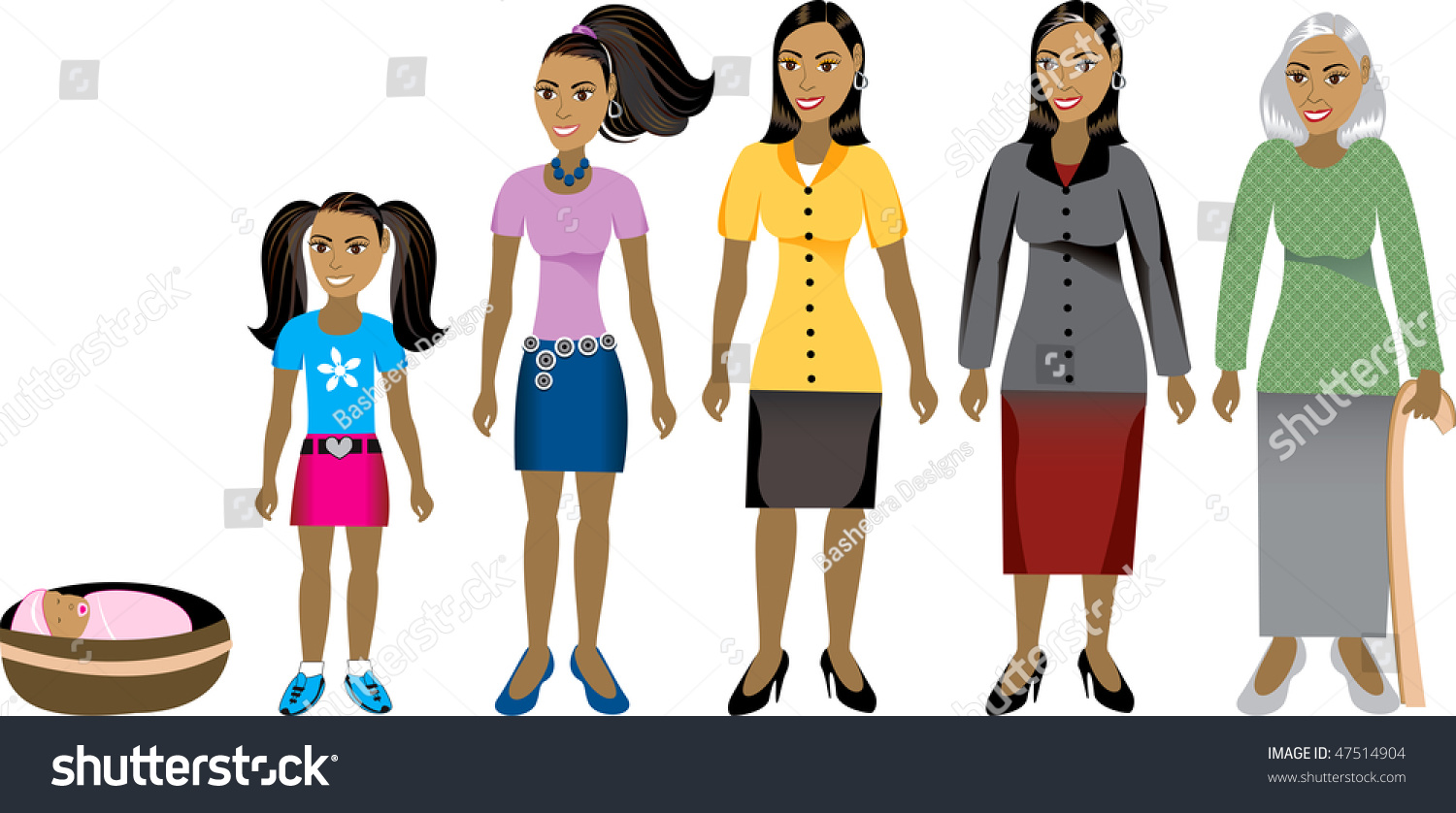 age progression Female age progression, available for males and in different skin tones.  Six different ages