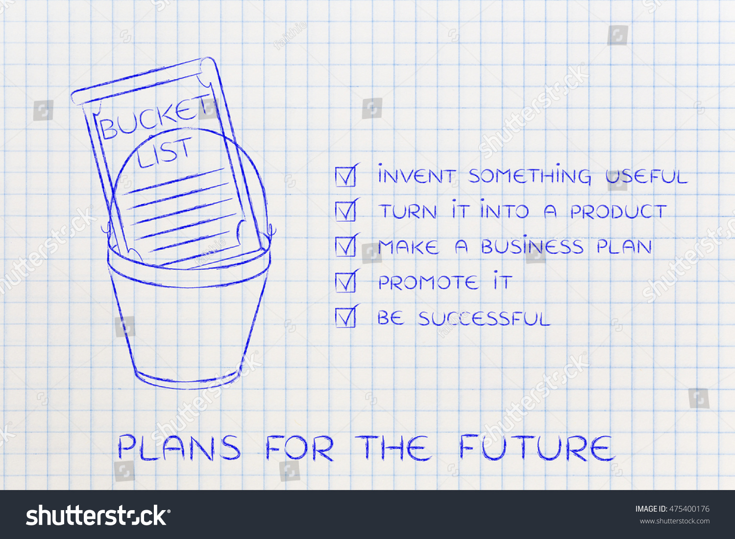 Exceptional Bucket List Of Entrepreneurial Success Dreams: Invent Something Useful To  Turn Into A Profitable Product