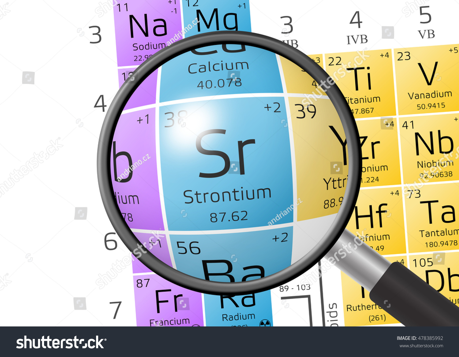 Strontium symbol periodic table image collections periodic table strontium symbol periodic table images periodic table images strontium symbol periodic table choice image periodic table gamestrikefo Image collections