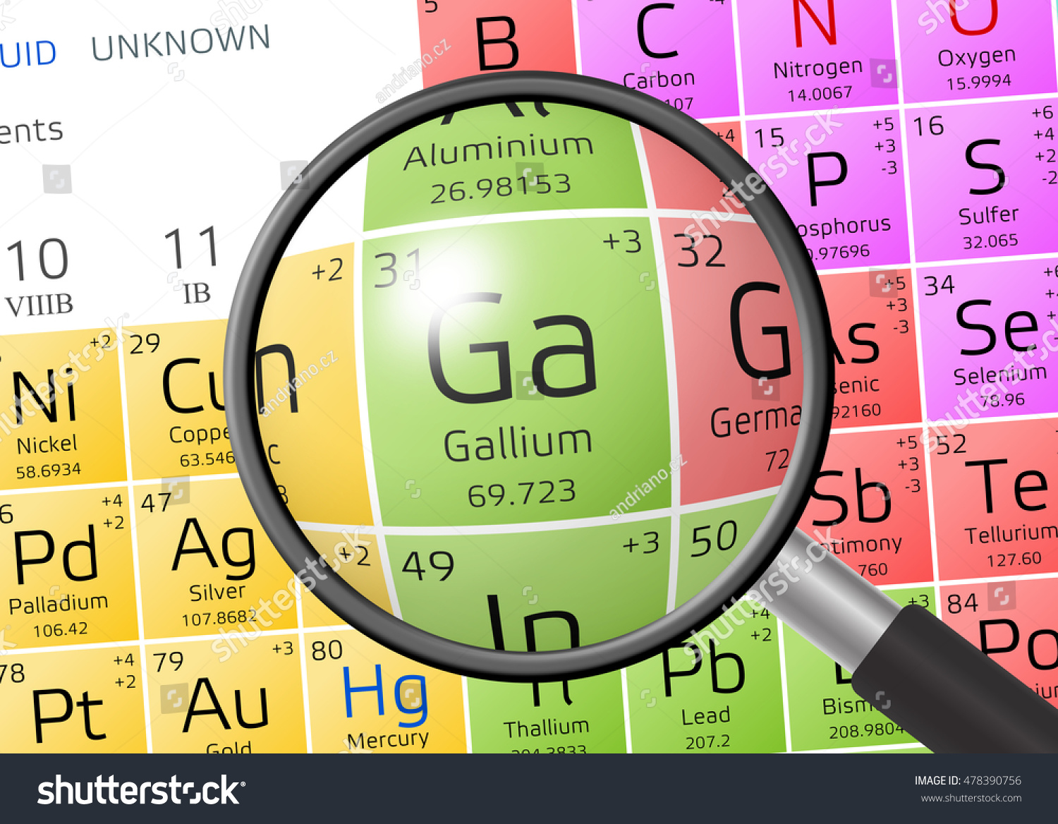 Periodic table element 6 choice image periodic table images circle periodic table image collections periodic table images circle periodic table gallery periodic table images periodic gamestrikefo Image collections