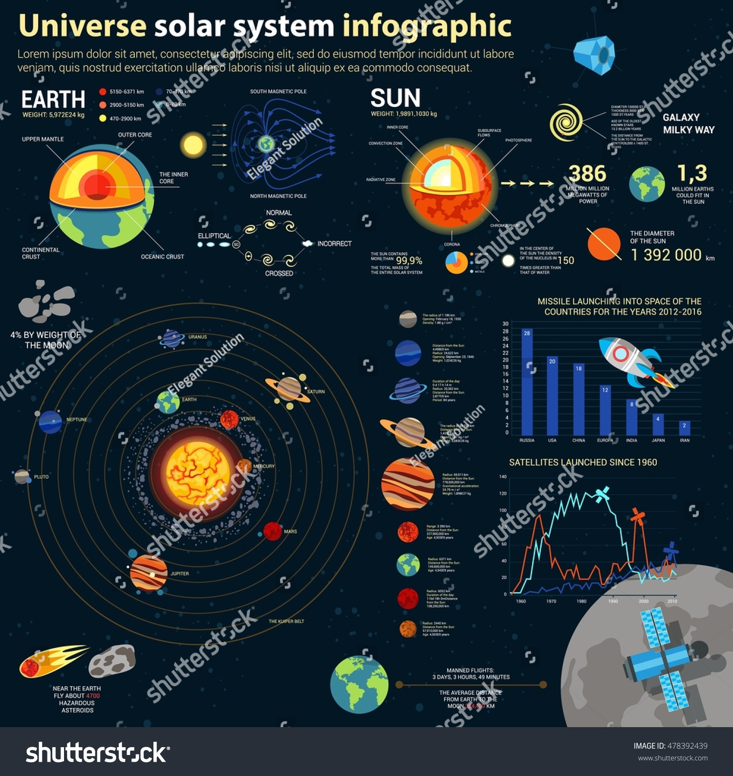 astronomy solar system diagram - photo #6