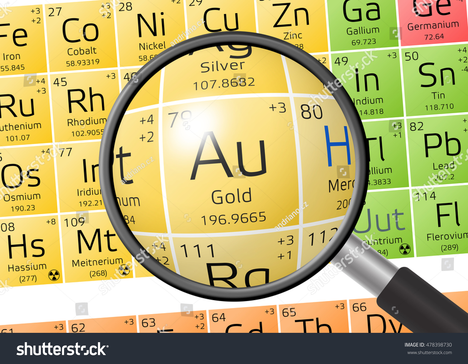 Circle periodic table image collections periodic table images aurum gold periodic table elements magnifying stock illustration aurum or gold from periodic table of the gamestrikefo Gallery