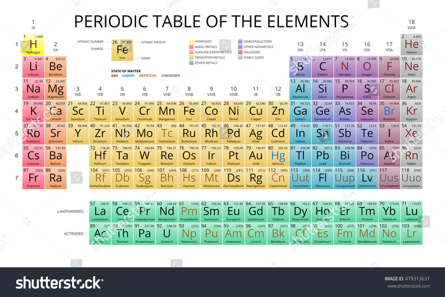 Mendeleev periodic table elements vector on stock vector 479313637 mendeleev periodic table of the elements vector on white background symbol atomic number urtaz Gallery