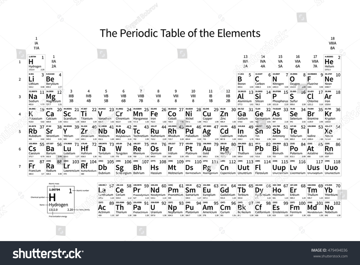 Black white monochrome periodic table elements stock vector black and white monochrome periodic table of the elements with atomic mass electronegativity and 1st gamestrikefo Choice Image