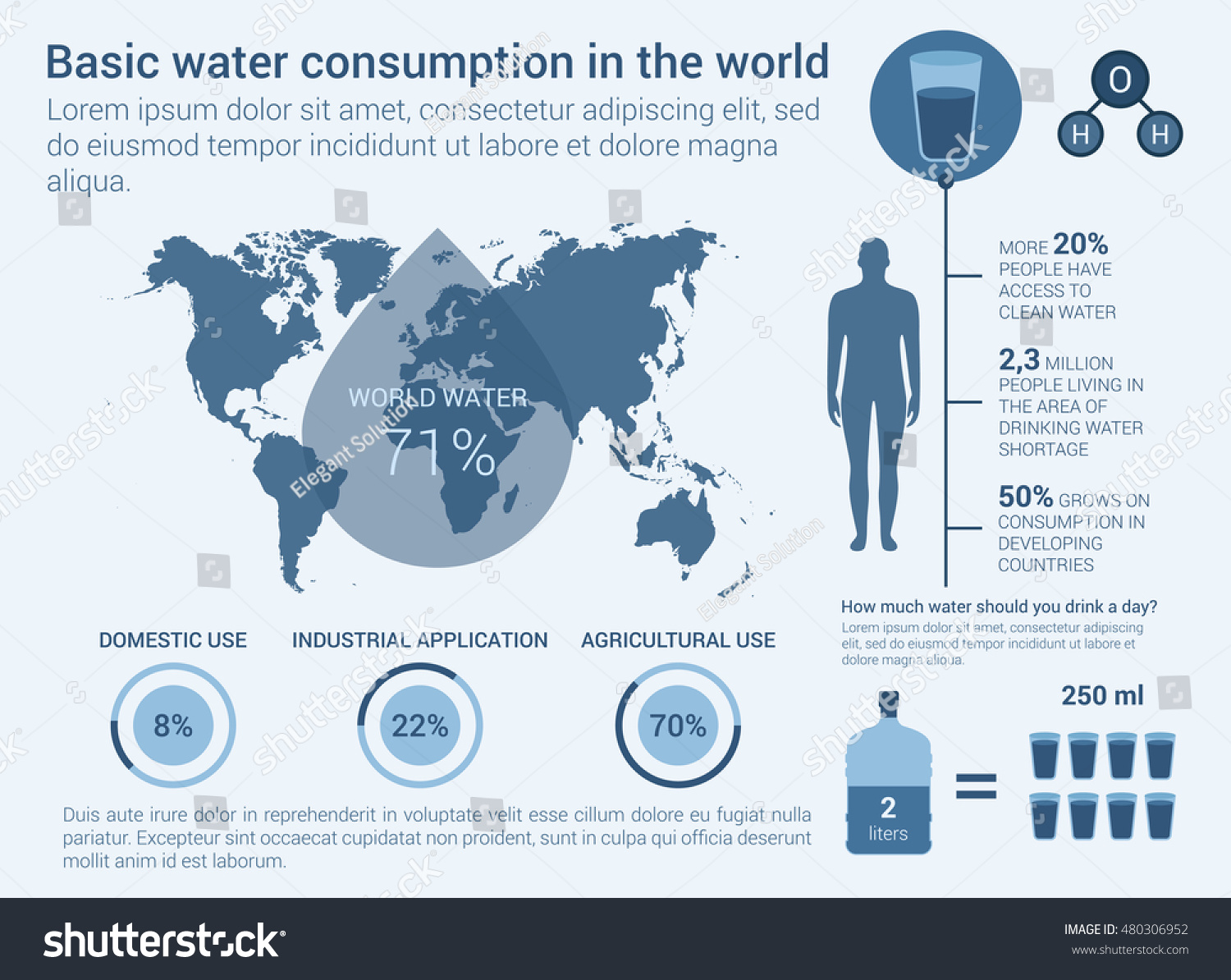 World water daily consumption infographic man vector de world water daily consumption infographic man vector de stock480306952 shutterstock gumiabroncs Image collections