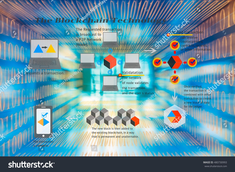 Blockchain Technology Concept Blockchain Flow Diagram Stock ...