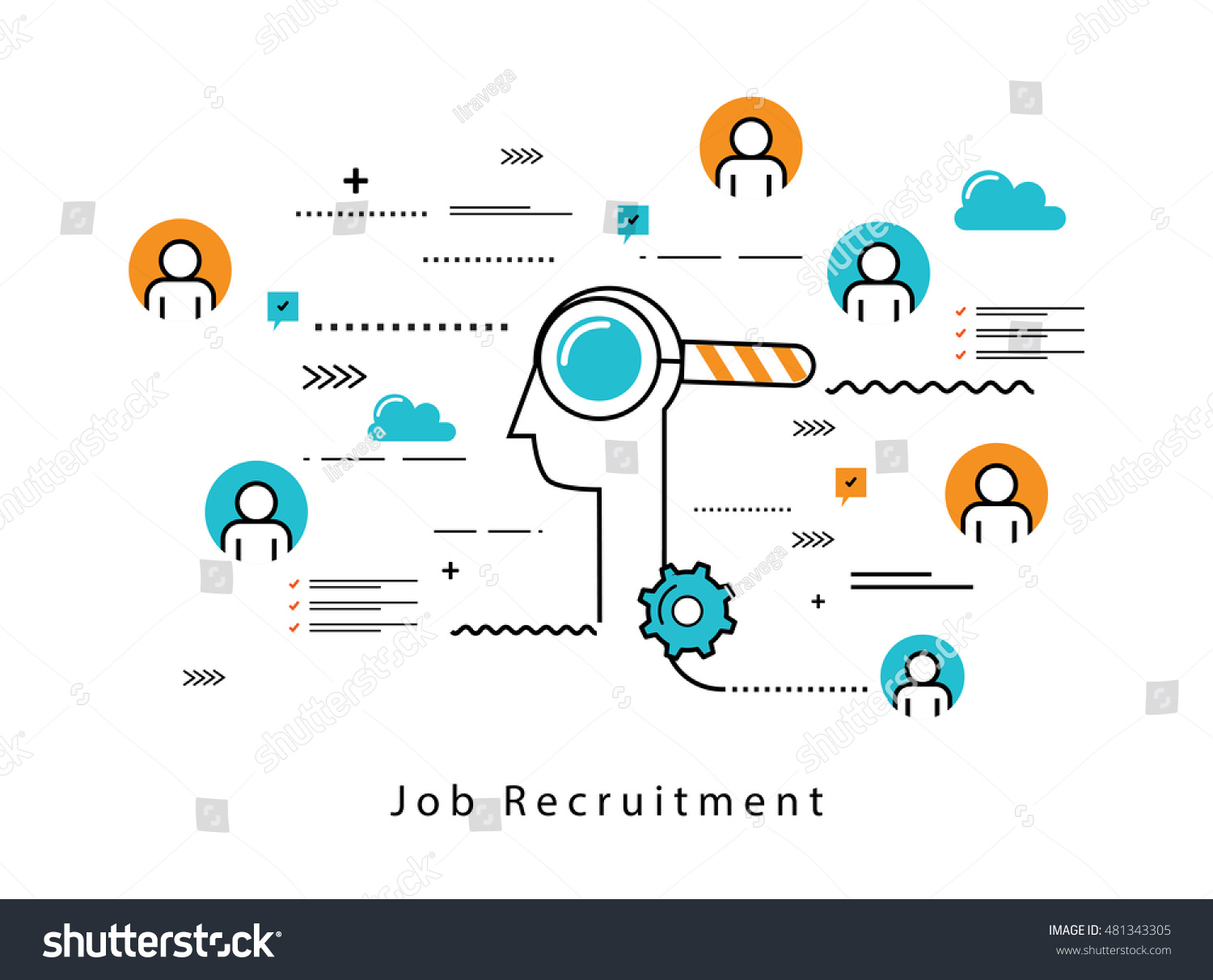 employment and line management Human resources line of business  job analysis is the foundation for all assessment and selection decisions  it is crucial to fully understand the nature of .