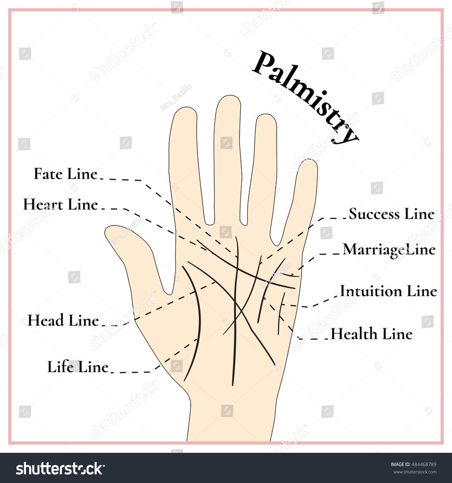Guessing on the hands (palmistry): the value of lines 57