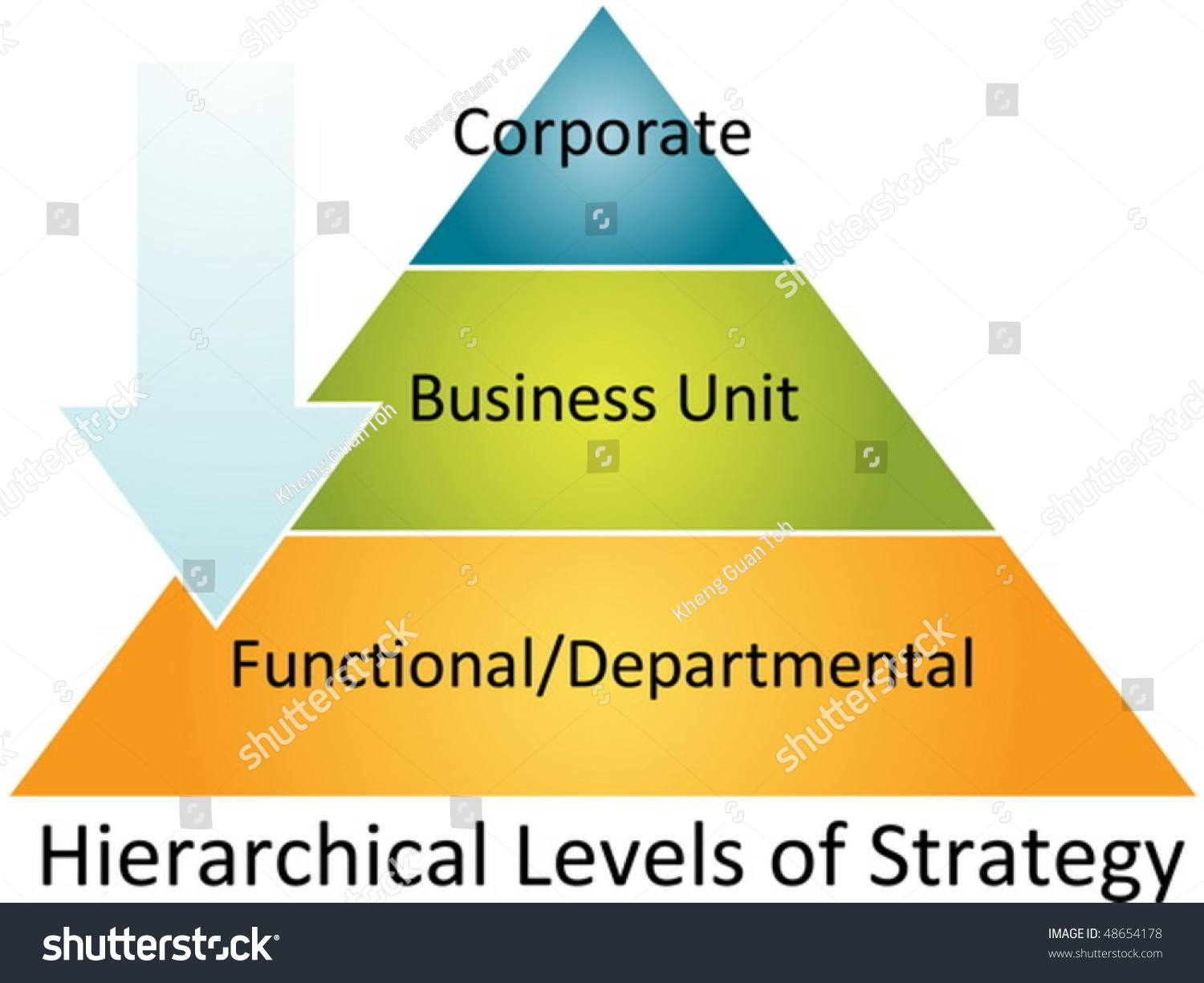 hierarchical strategy pyramid business management concept diagram    hierarchical strategy pyramid business management concept diagram illustration       shutterstock