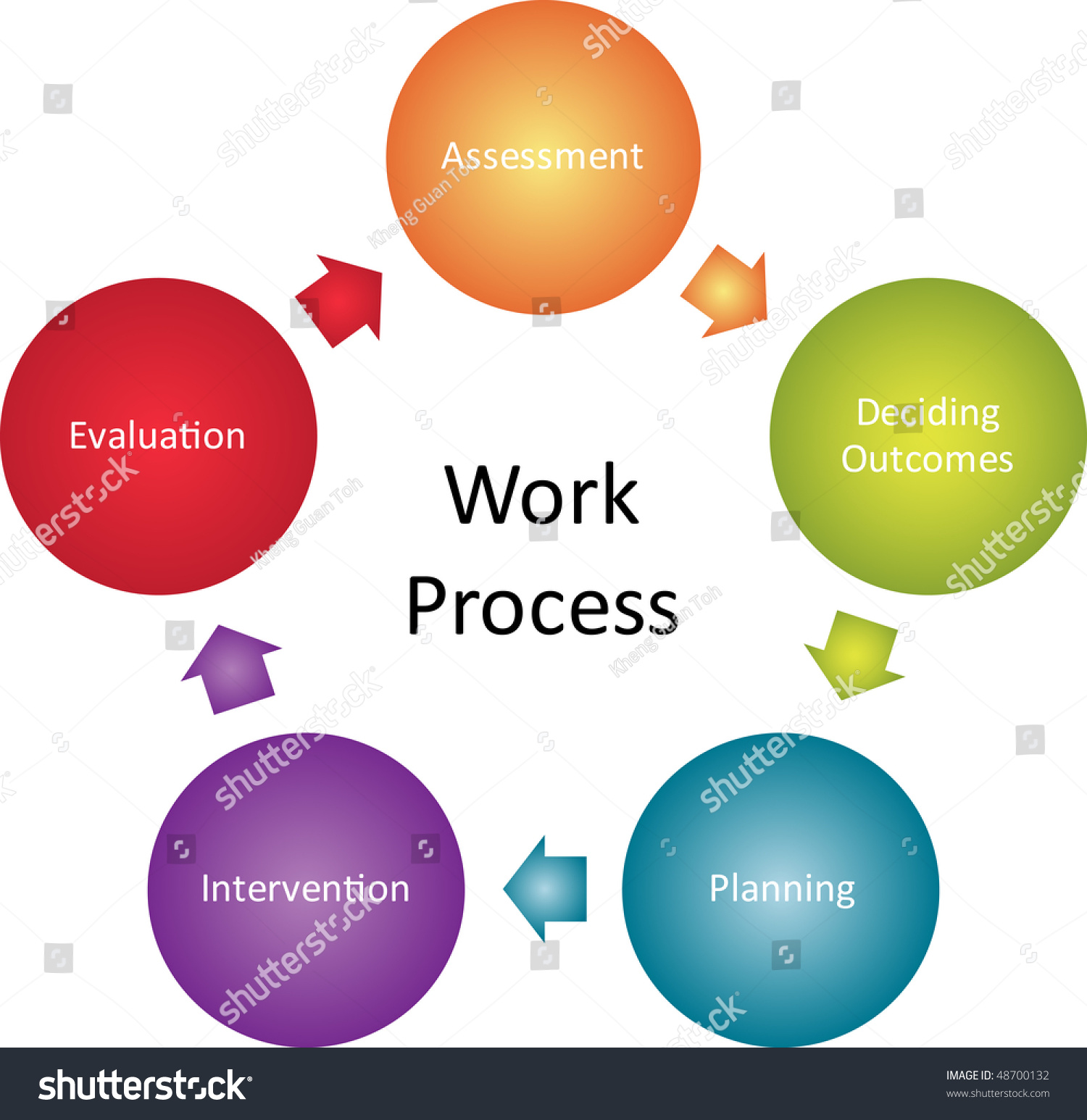 Work process management business strategy concept stock work process management business strategy concept diagram illustration pooptronica Image collections