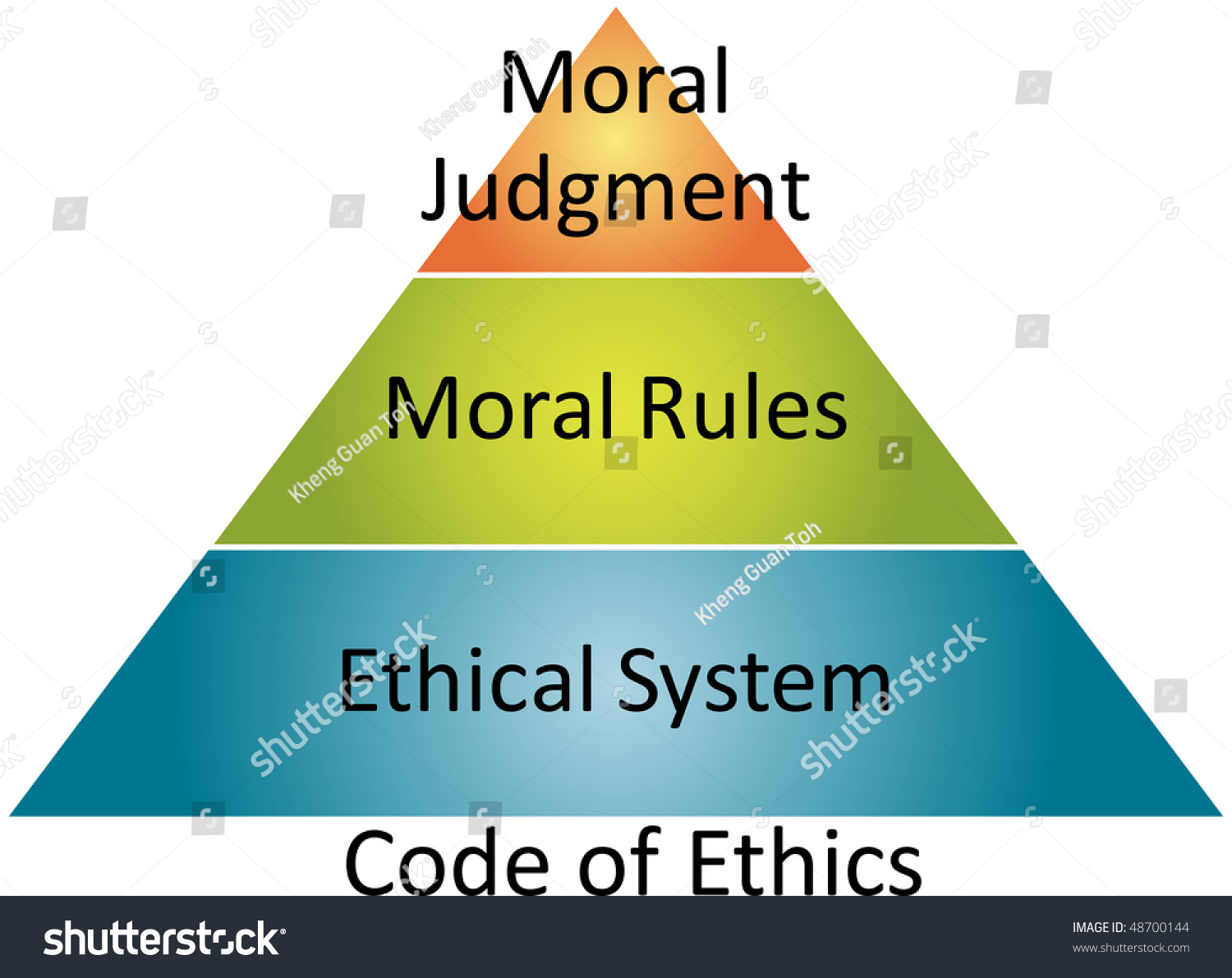 ethics in business management essay