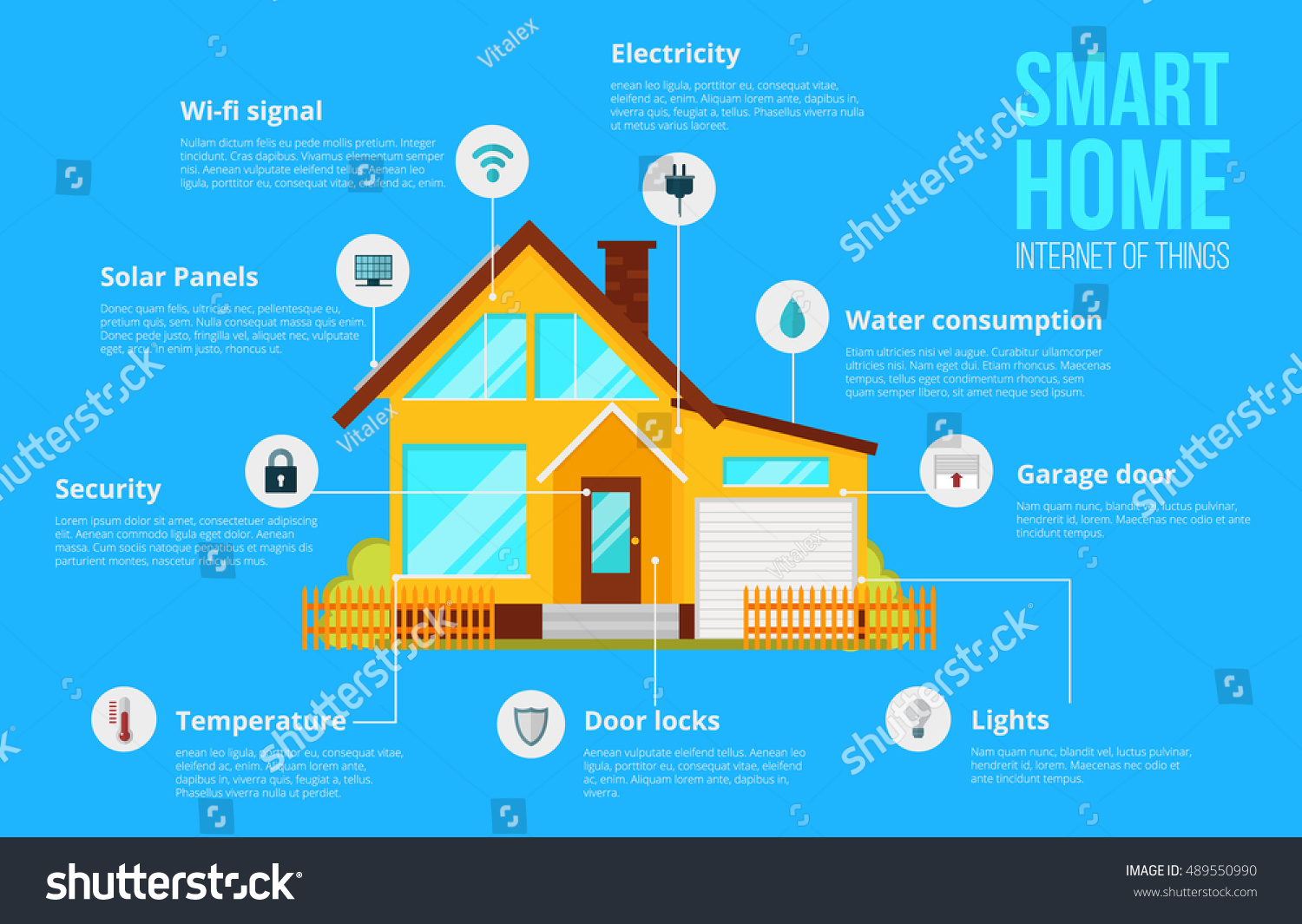 Smart Home Automation System Illustration Smart Stock Vector