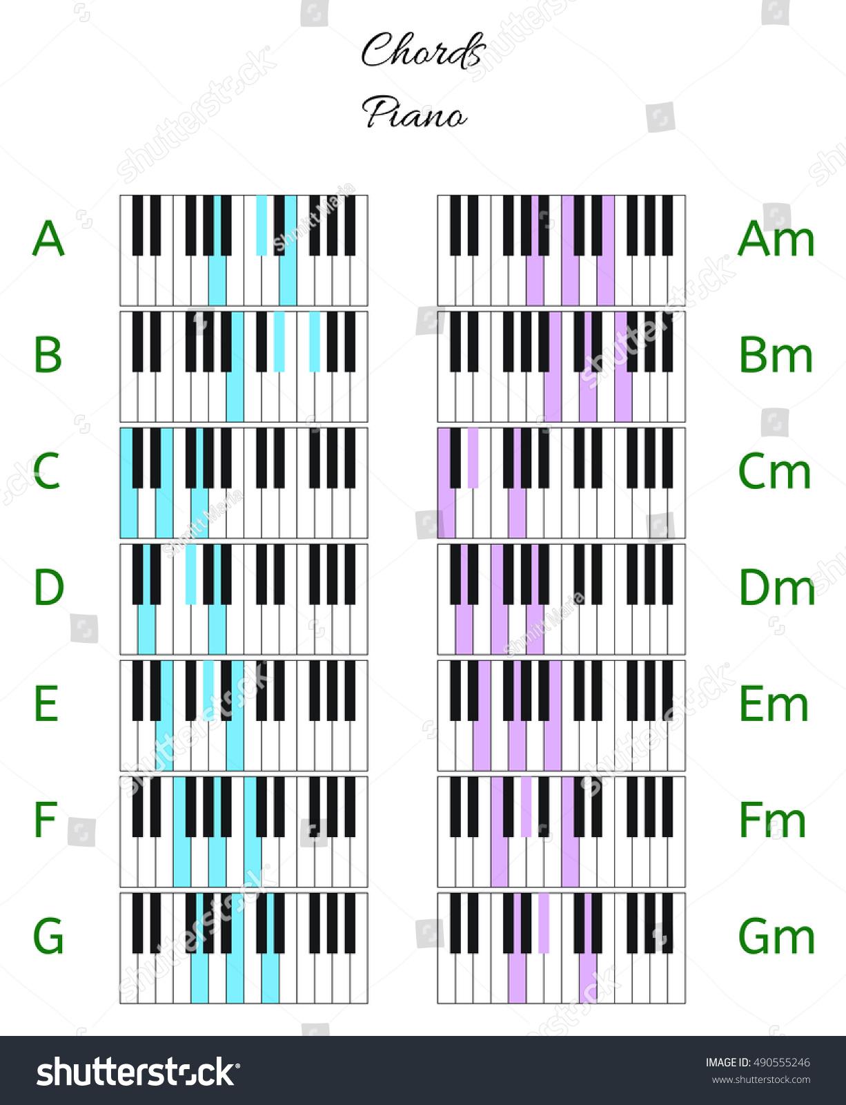 Suchen Sie nach Piano Chords Infographics Keyboard Chord ...