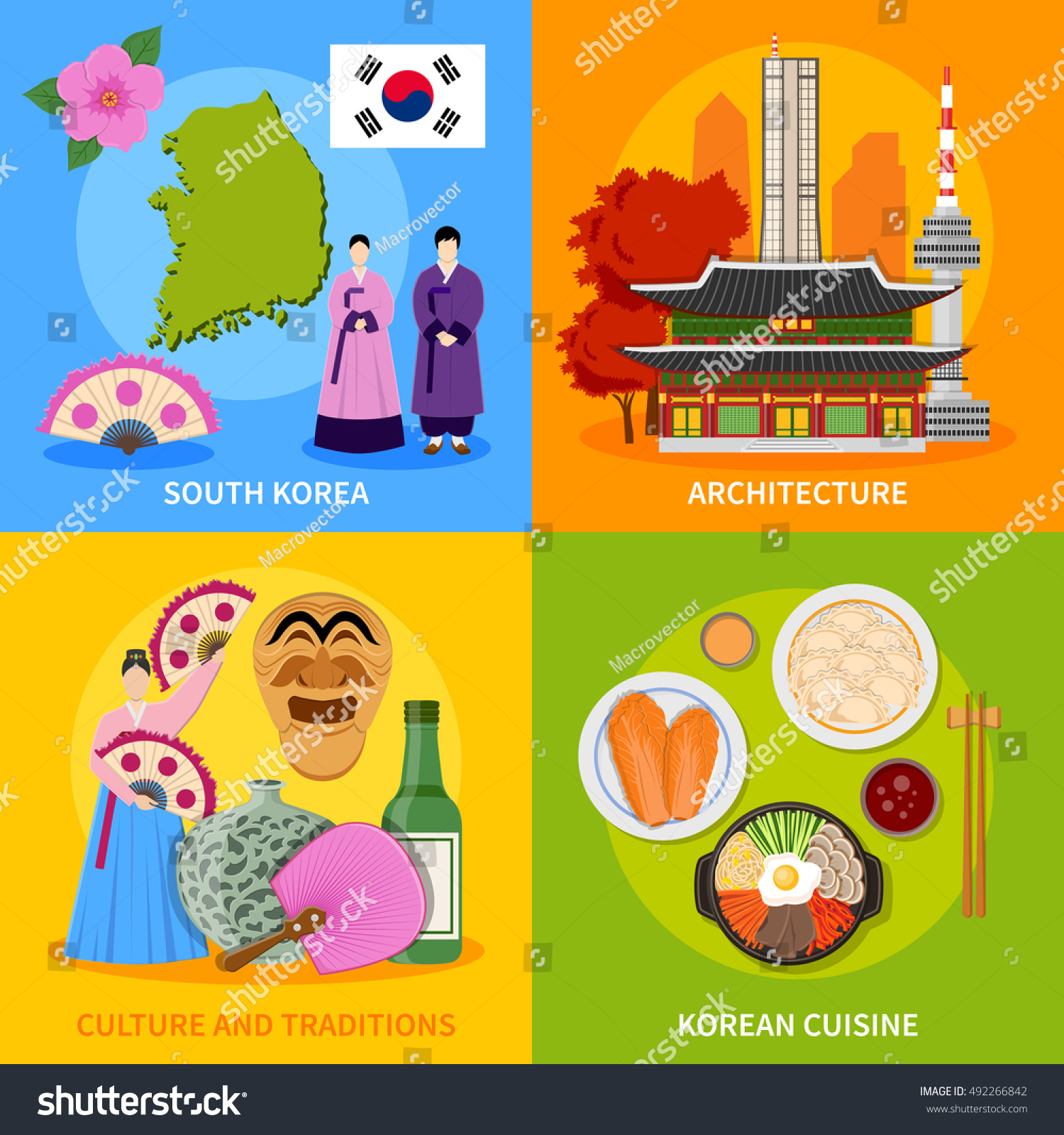 Korean Culture Traditions Symbols Cuisine Map Stock Vector 492266842