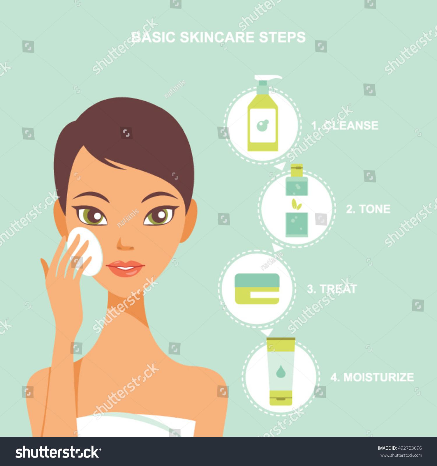 Skin Care Infographic: Skin Care Beauty Regimen Steps Vector Stock Vector
