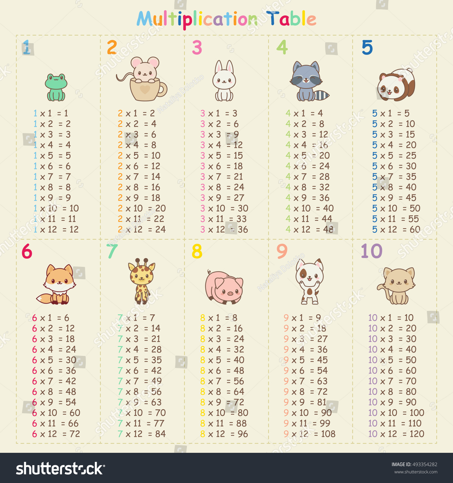 Multiplication Table Cute Kawaii Animals Educational Stock Vector