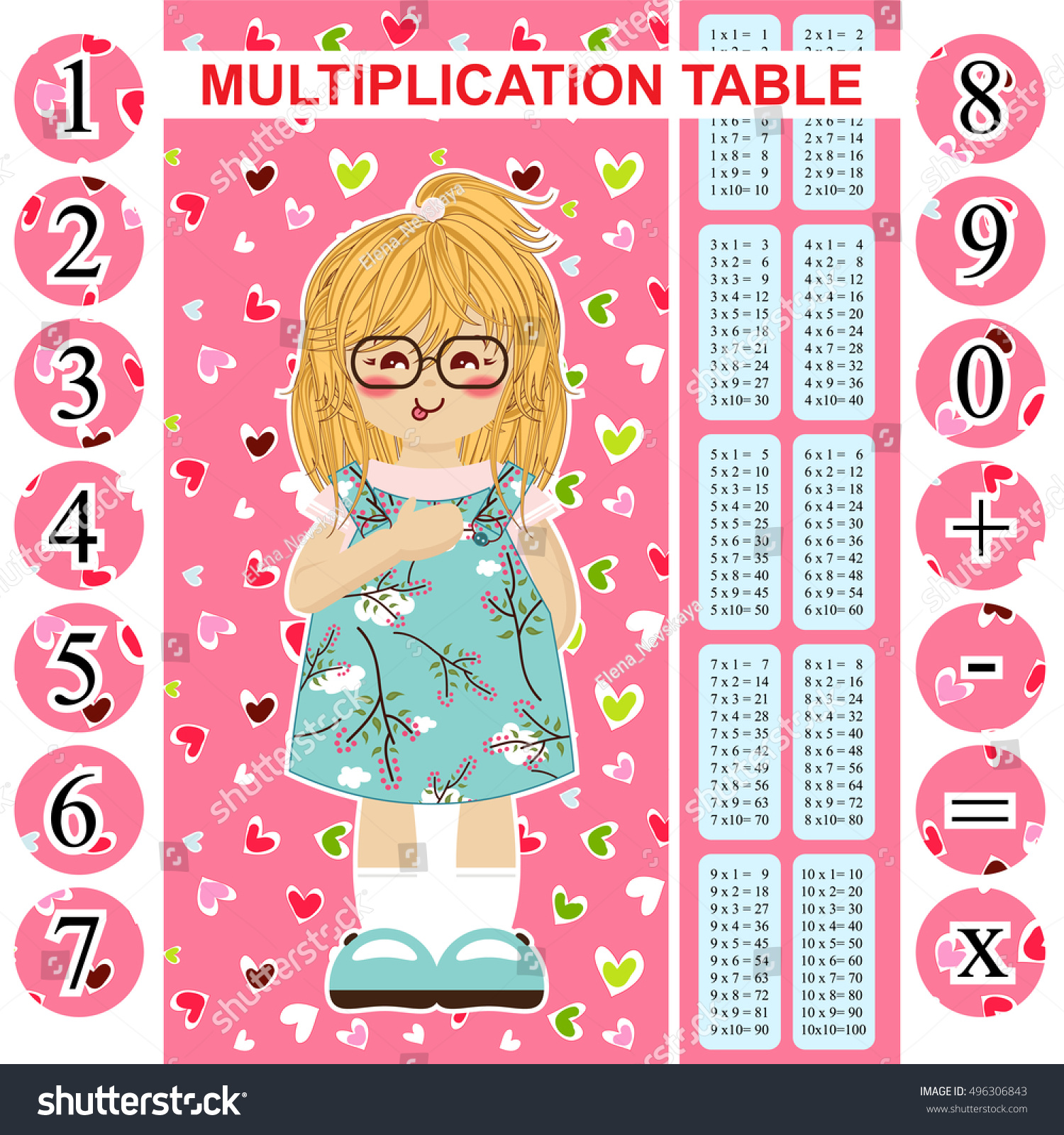 Vector multiplication table printable bookmark poster stock vector vector multiplication table printable bookmark poster and stickers with multiple tables and numbers gamestrikefo Images