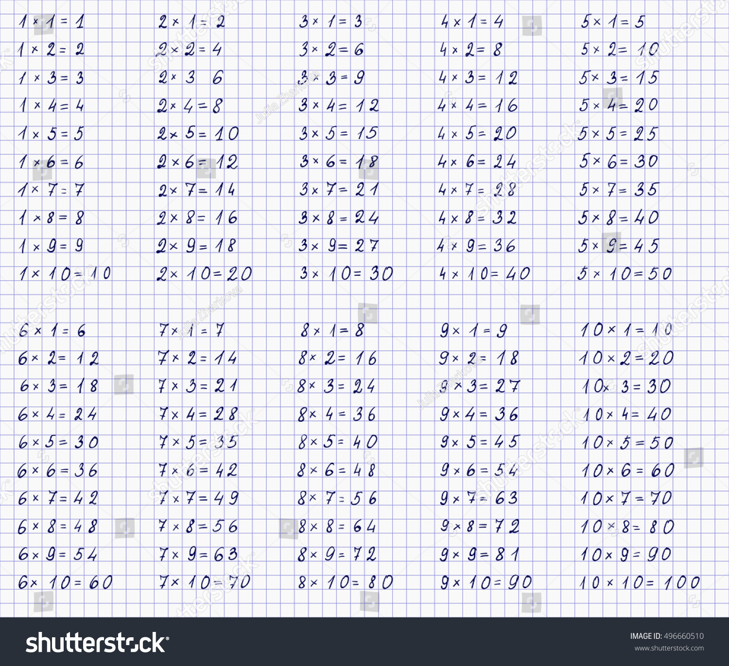 Online multiplication table choice image periodic table images notebook sheet hand written multiplication table stock vector notebook sheet with hand written multiplication table seamless gamestrikefo Images