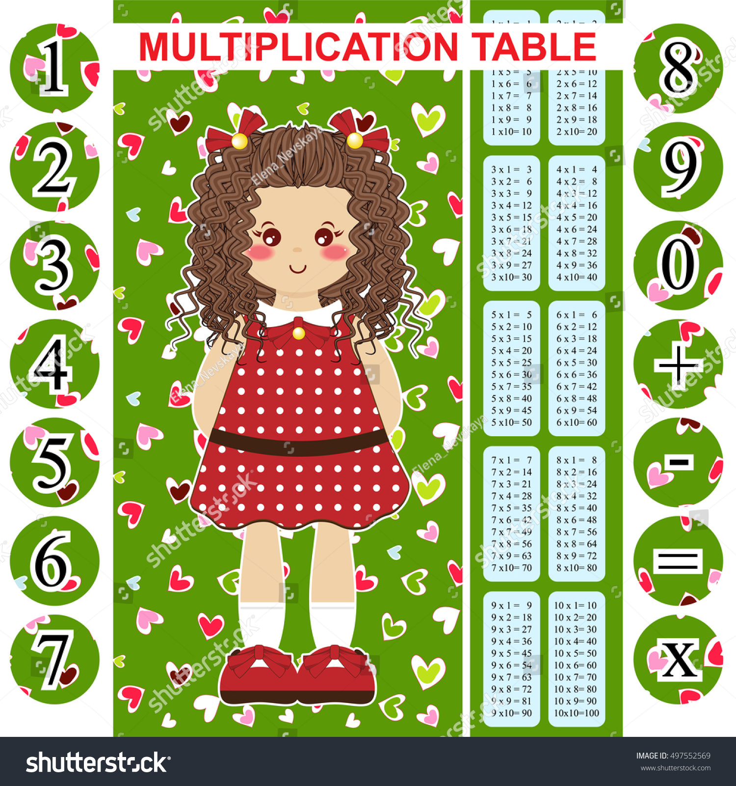 Vector multiplication table printable bookmark poster stock vector vector multiplication table printable bookmark poster and stickers with multiple tables and numbers gamestrikefo Gallery