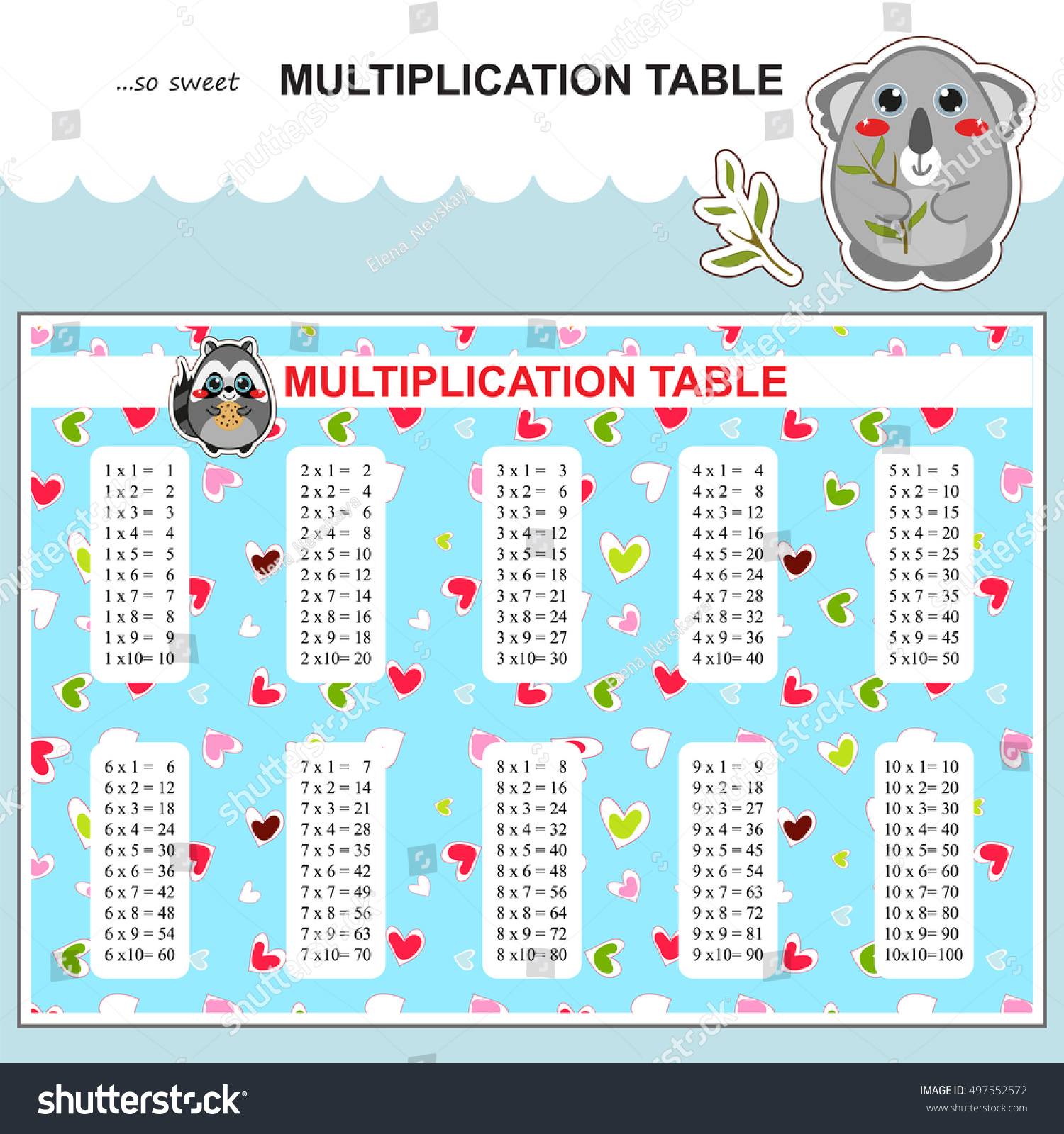 Poster 60 x 80 design - Printable Poster Card With Multiple Tables Kids Design Kawaii