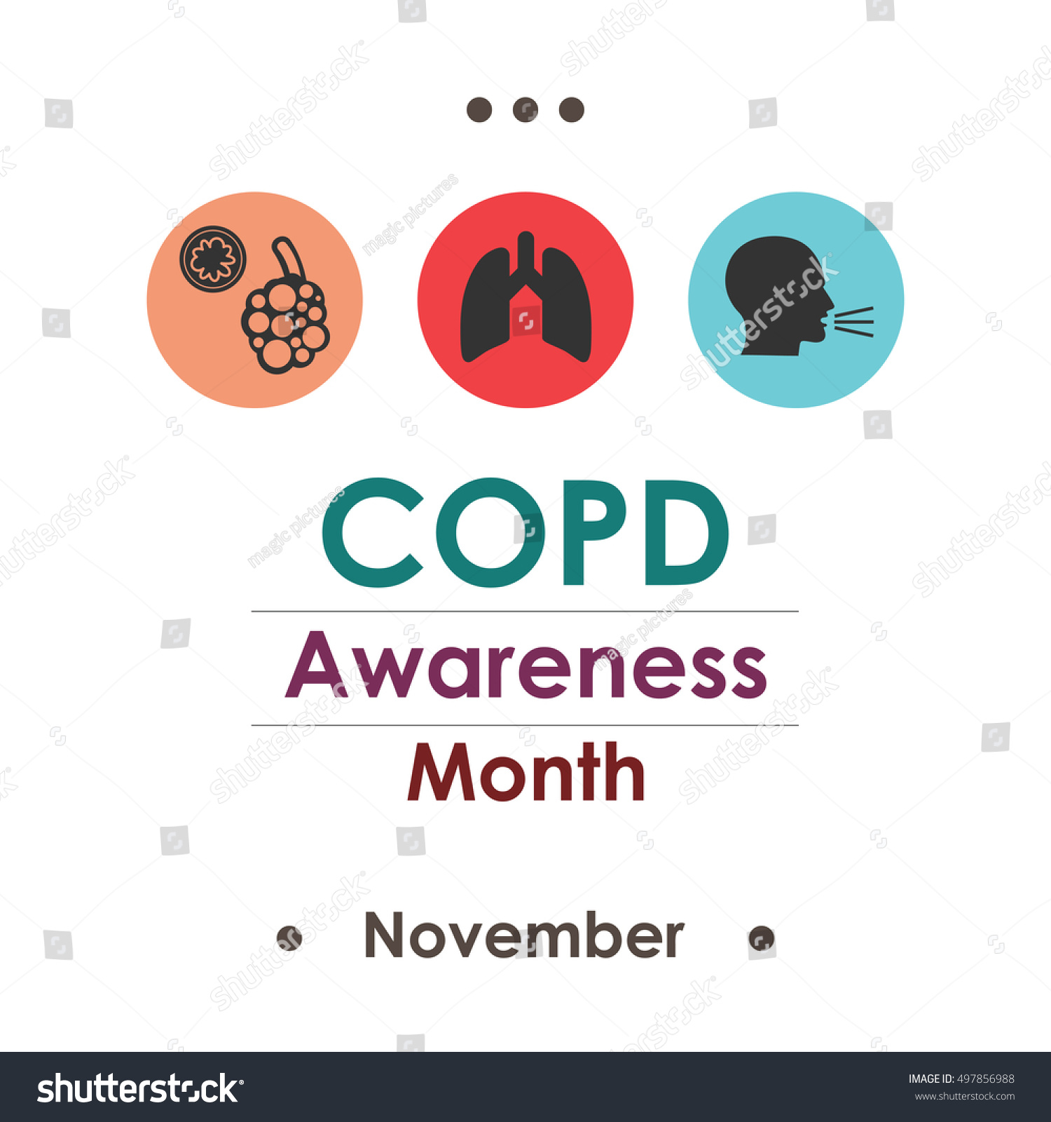 Image result for COPD month 2017