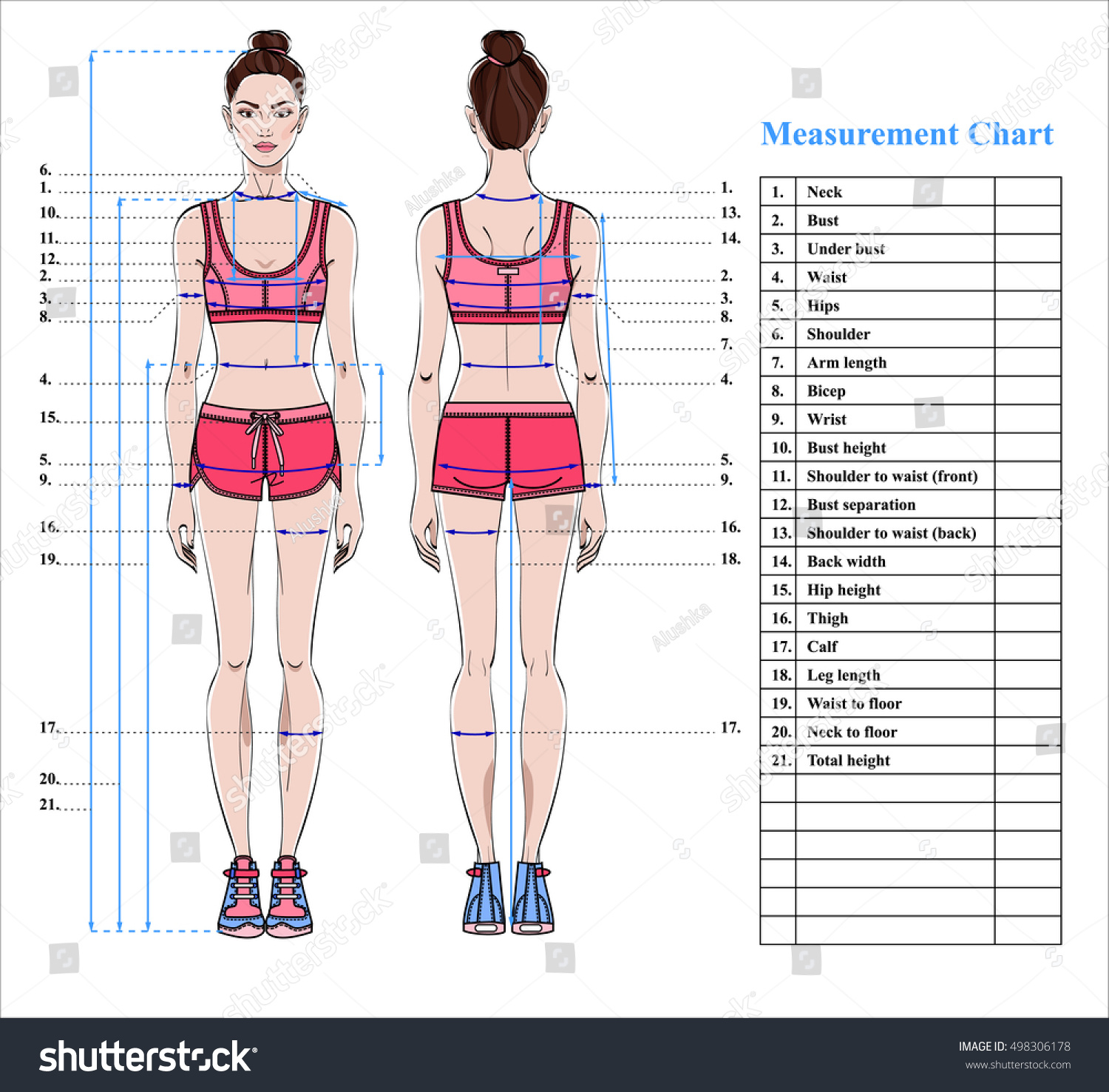fitness measurement chart
