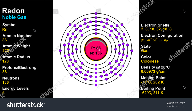 Radon atom stock illustration 498572155 shutterstock radon atom ccuart Gallery