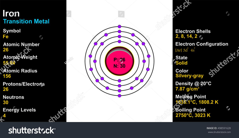 Diagram Of Iron Atom Wiring Diagrams Oxygen Stock Illustration 498591628 Shutterstock Rh Com Magnesium